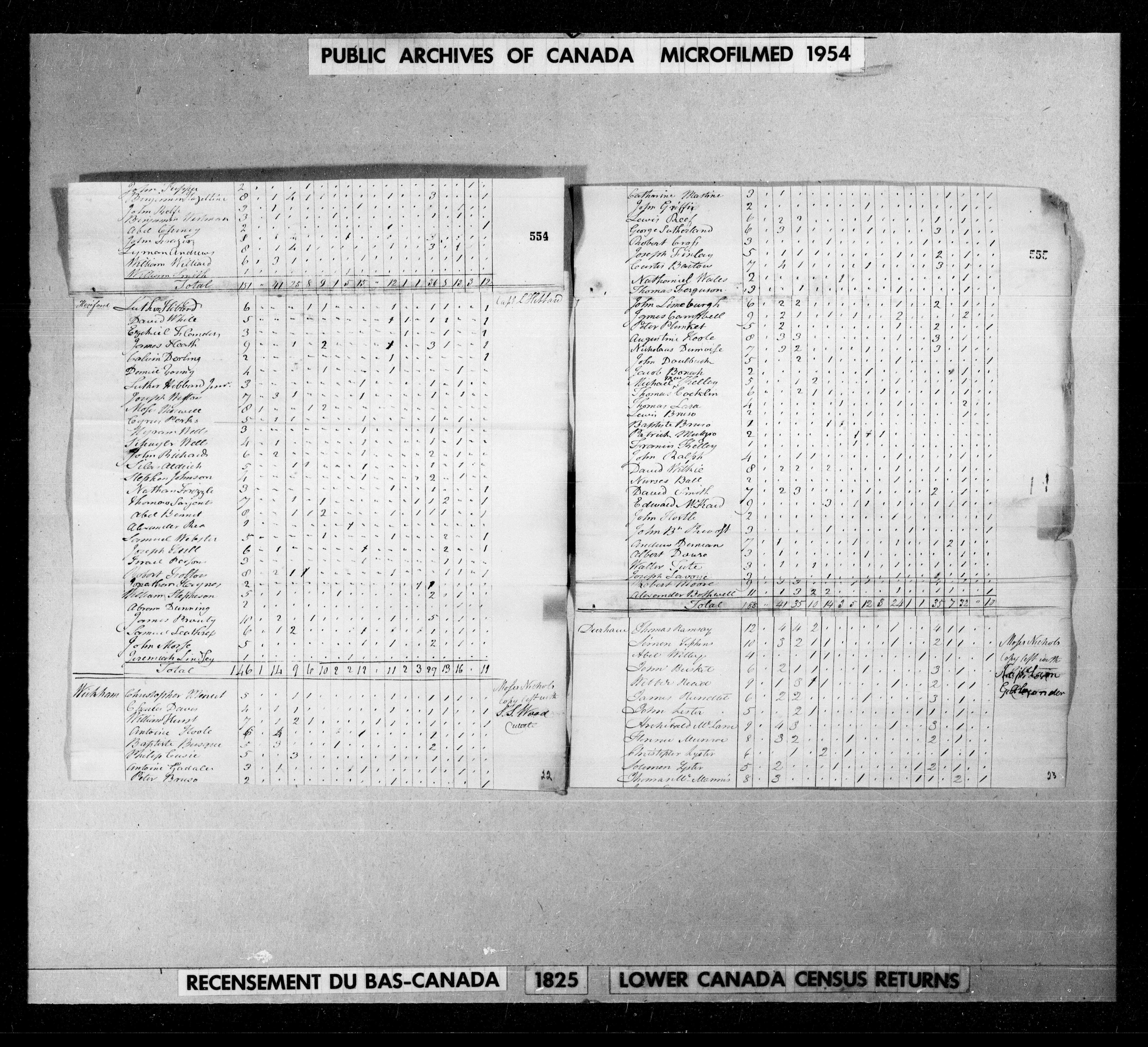 Page numérisée du Recensement du Bas-Canada (1825) pour l'image numéro 004569586_00319