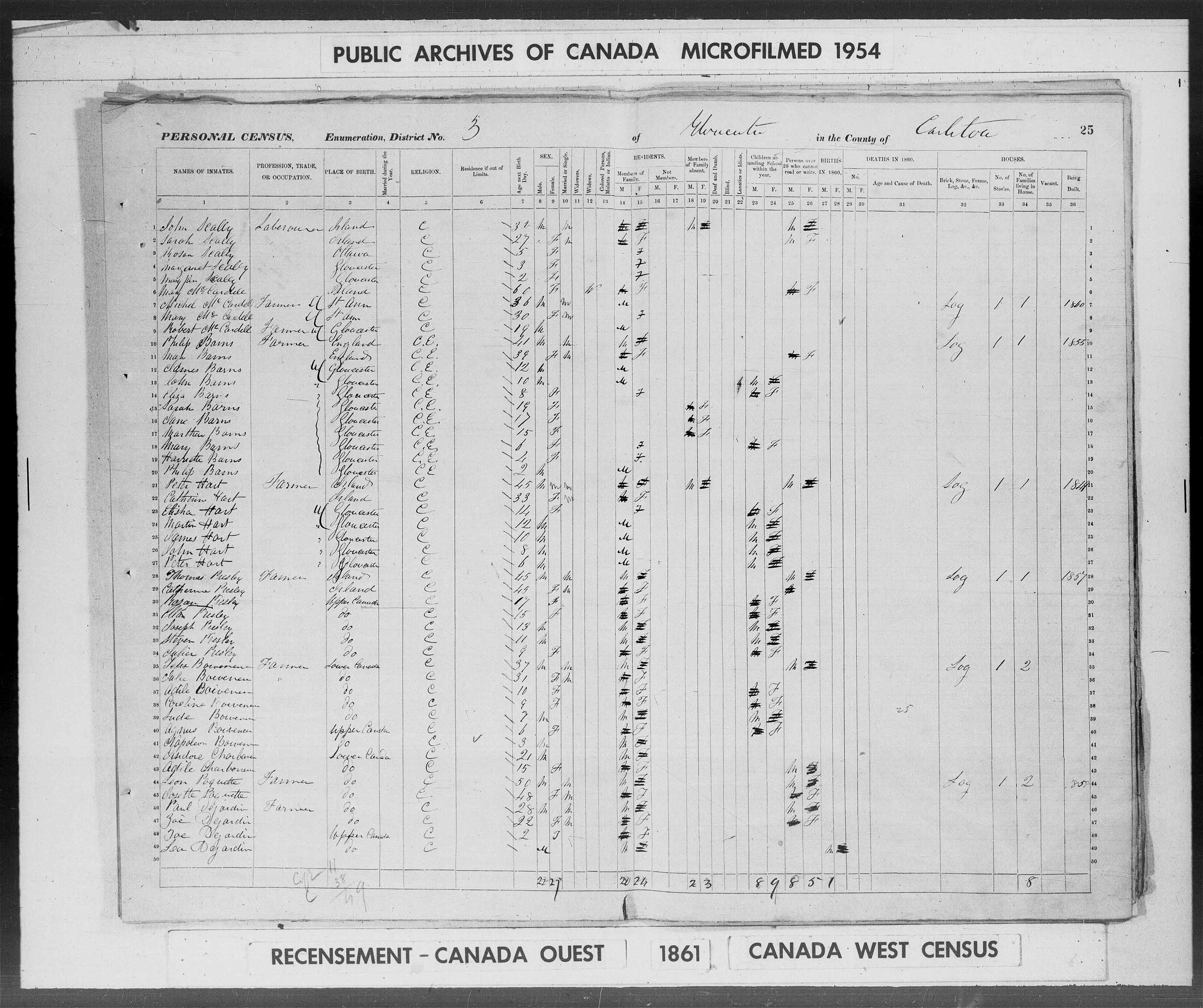 Digitized page of Census of 1861 (Canada East, Canada West, Prince Edward Island, New Brunswick and Nova Scotia), Page number 25, for Philip Barns