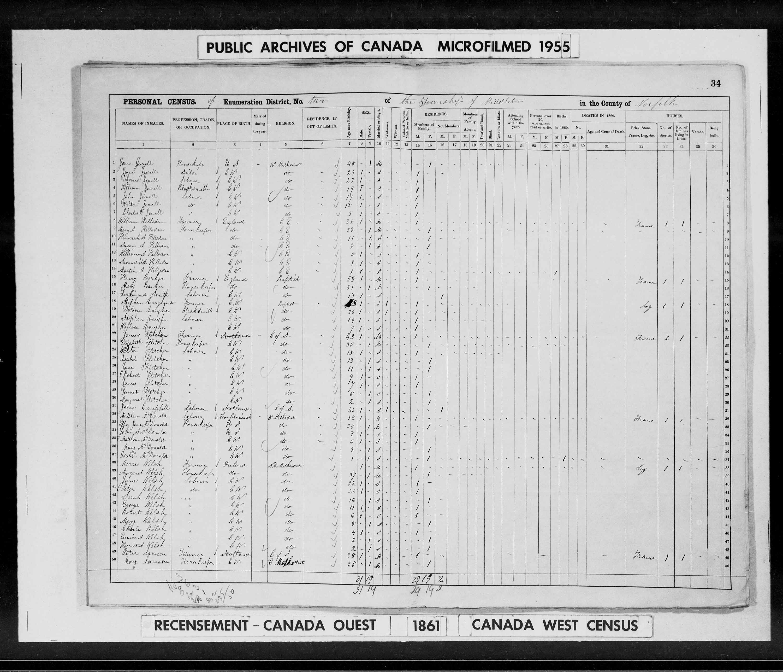 Census canada 1861 online dating
