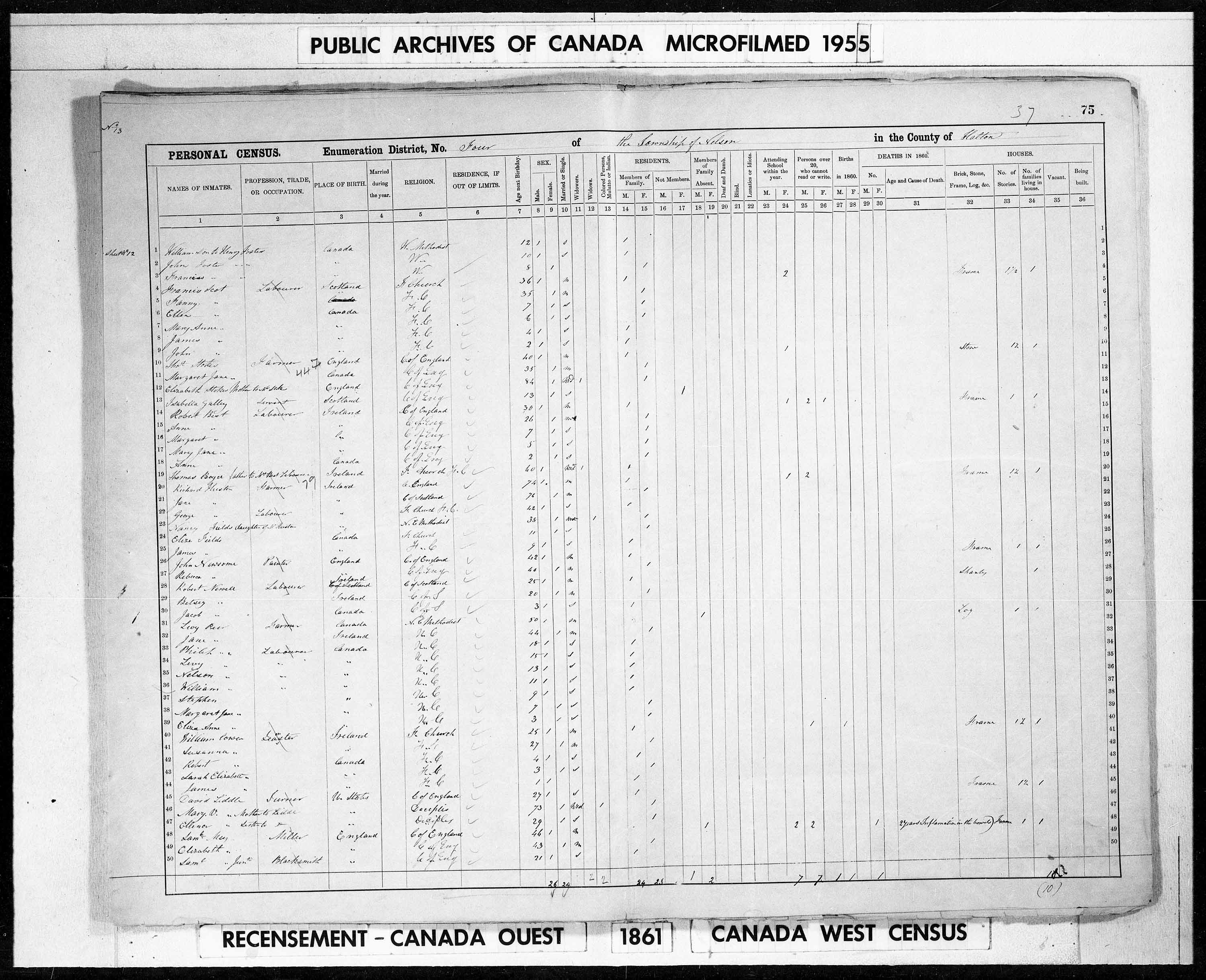 Digitized page of Census of 1861 (Canada East, Canada West, Prince Edward Island, New Brunswick and Nova Scotia), Page number 75, for Levy Ross