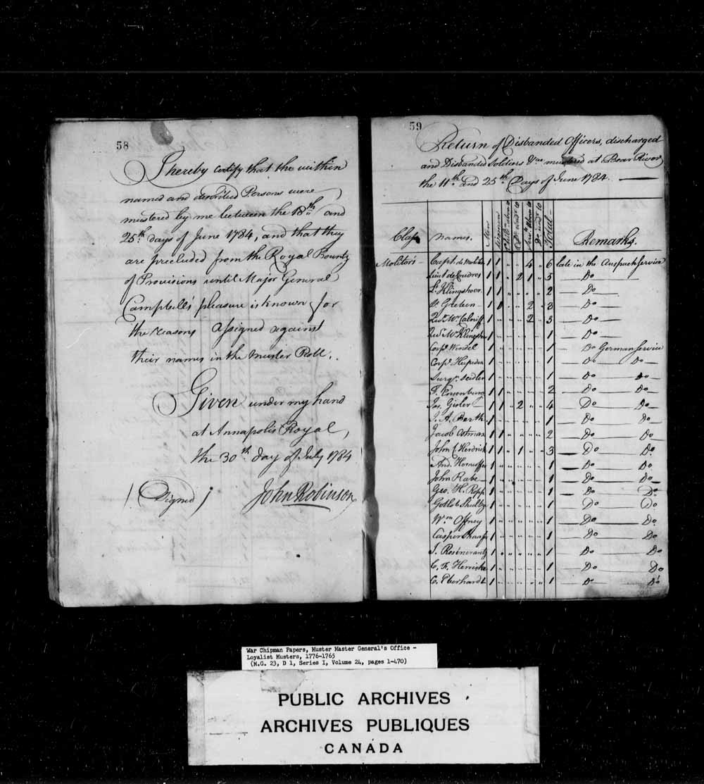 Check Roll.  Abstract of the Muster Rolls.  The following men, women and children are ... from the Royal Bounty until Major General Campbell's pleasure is known for the reasons assigned in the Muster Rolls.
