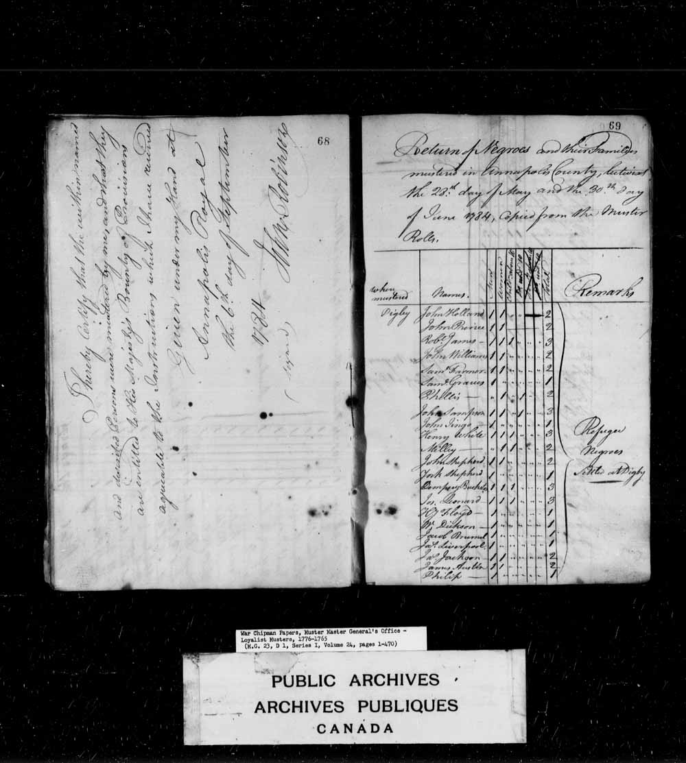 Muster Roll of Disbanded Officers and Soldiers Settling in the County of Annapolis who Received Provisions previous to the Muster, by Order of Major General Campbell.