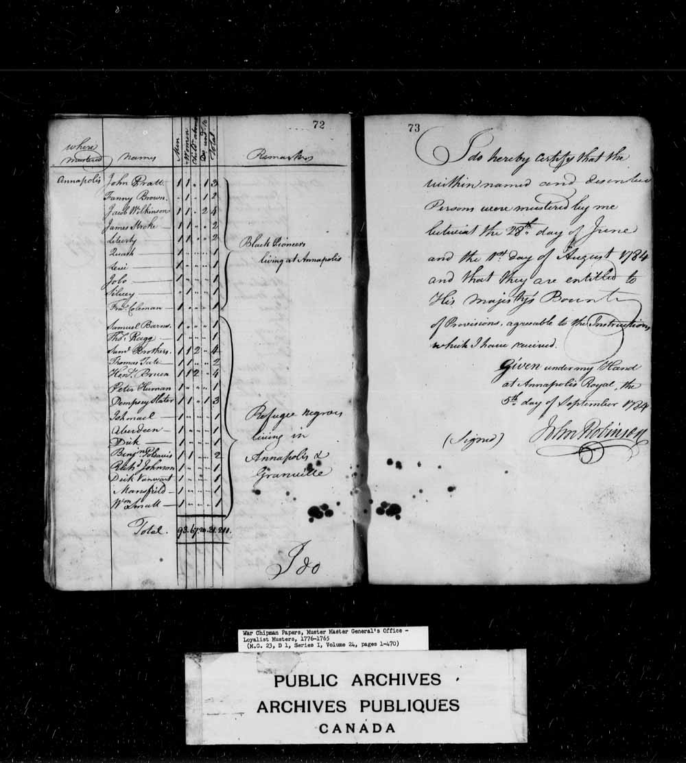 Return of Negroes and their families mustered in Annapolis County, betwist the 28th day of May and the 30th day of June 1784, copied from the Muster Rolls.