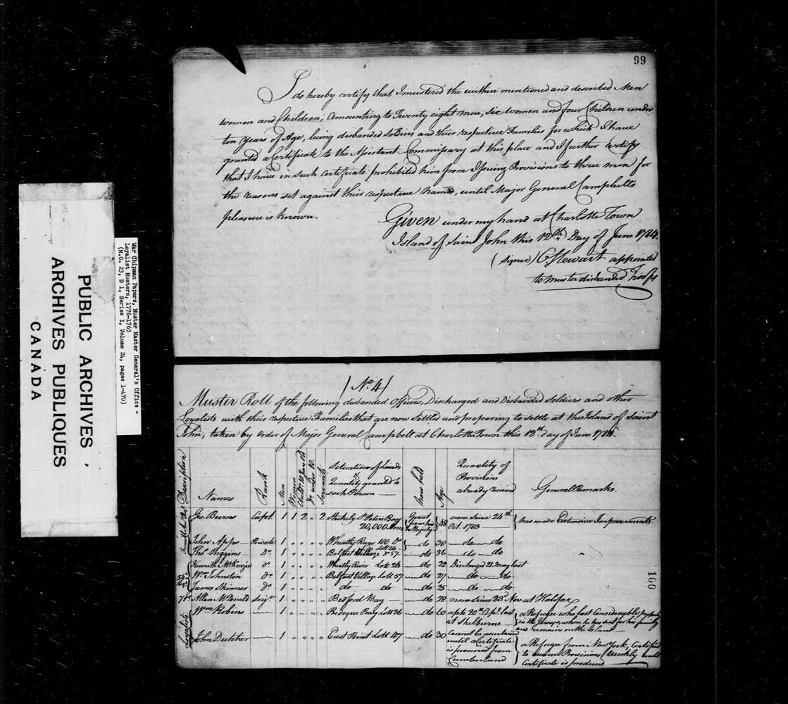 Muster Roll of the following Disbanded Officers and soldiers with their respective Families being a party of the late Royal Nova Scotia Volunteers Regiment, that are settled at the Island of Saint John, taken by order of Major General Campbell this 12th d