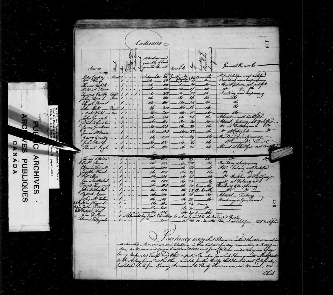 Muster Roll of the following disbanded Officers, Discharged and Disbanded Soldiers and their respective Families that are actually settled and preparing to settle at Antigonish in the County of Halifax, taken by order of Major General John Campbell, Comma