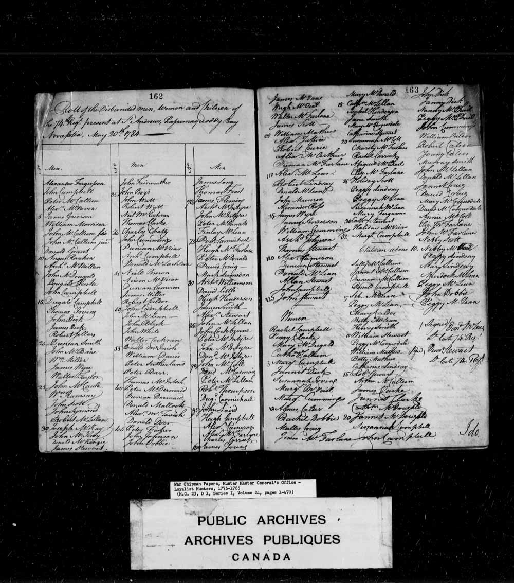 Roll of the Disbanded Men, Women and Children of the 74th Regiment present at St.Andrews, Passamaquoddy Bay Nova Scotia May 20th 1784.