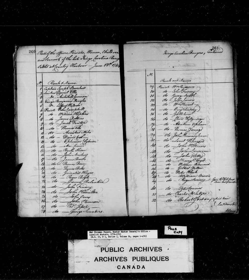 Roll of the Officers, Privates, Women, Children and Servants of the late King's Carolina Rangers settled at Country Harbour, June 12th 1784.