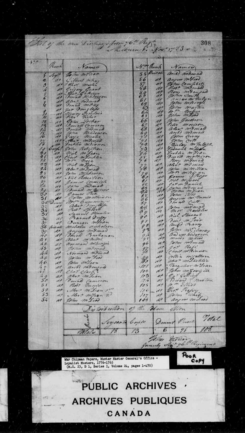 List of the Men discharged from 76th Regiment, Shelburne, 1st November 1783.
