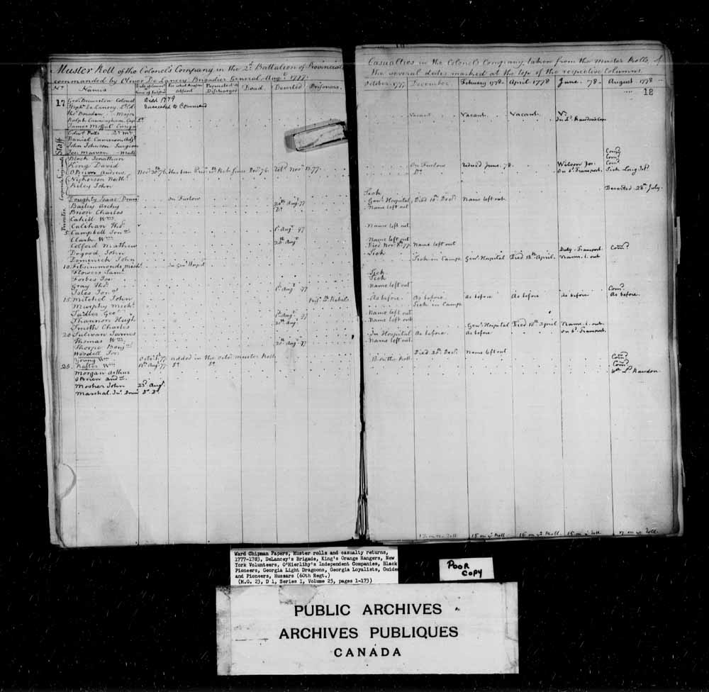 Muster Roll of the Colonel's Company in the 2nd Battalion of Provincials commanded by Oliver De Lancey Bridagier General.