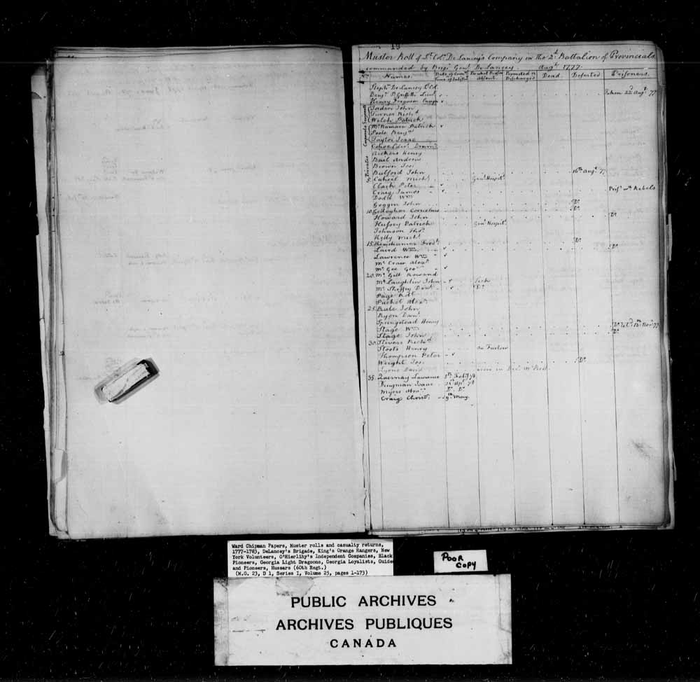 Muster Roll of Lieutenant Colonel De Lancey's Company in the 2nd Battalion of Provincials commanded by Brigadier General De Lancey.