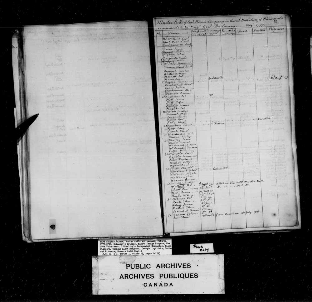 Muster Roll of Captain Moore's Company in the 2nd Battalion of Provincials commanded by Brigadier General De Lancey.