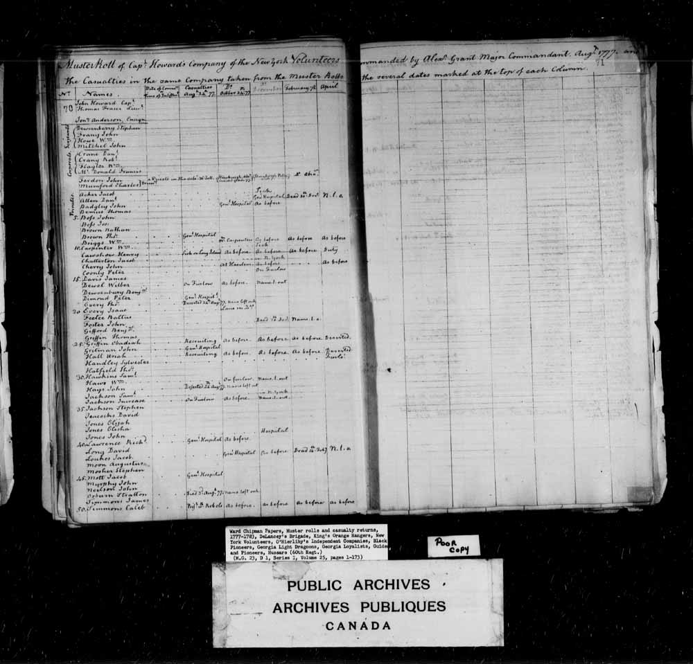 Muster Roll of Captain Howard's Company of the New York Volunteers commanded by Alexander Grant Major Commandant and the Casualties in the same company taken from the Muster Rolls of the several dates marked at the top of each column.