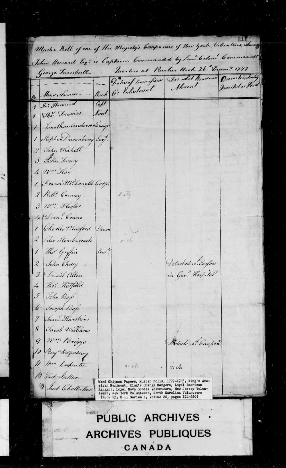 Muster Roll of one of his Majesty's Companies of New York Volunteers where of John Stewart is Captain commanded by Lieutenant Colonel Commandant George Turnbull.