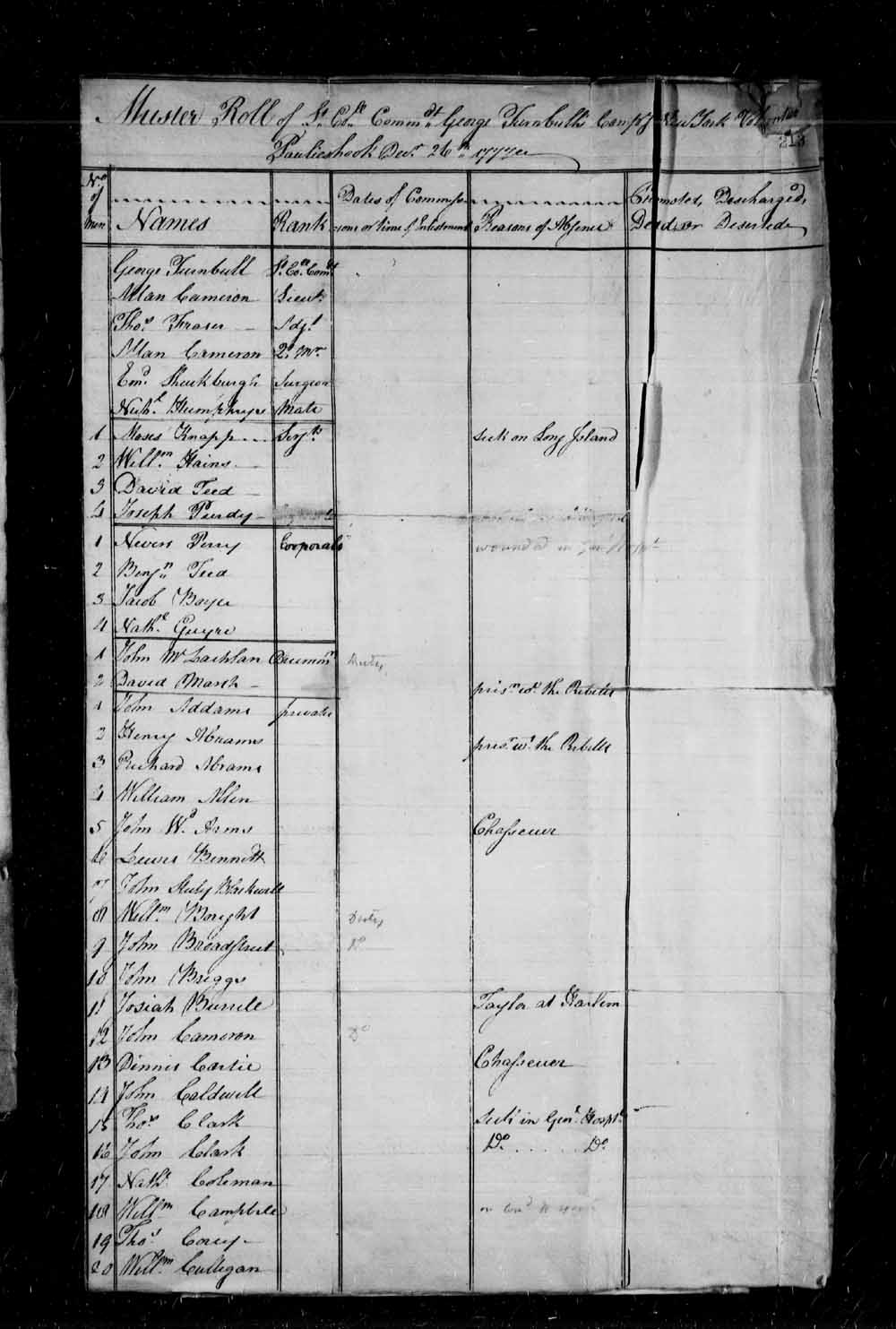 Muster Roll of Lieutenant Commander George Turnbull's New York Volunteers.