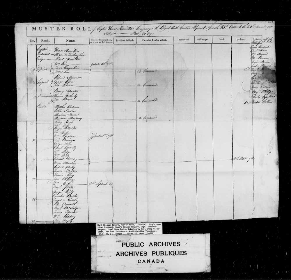 Muster Roll of Captain Thomas Hamilton's company in the Royal North Carolina Regiment.