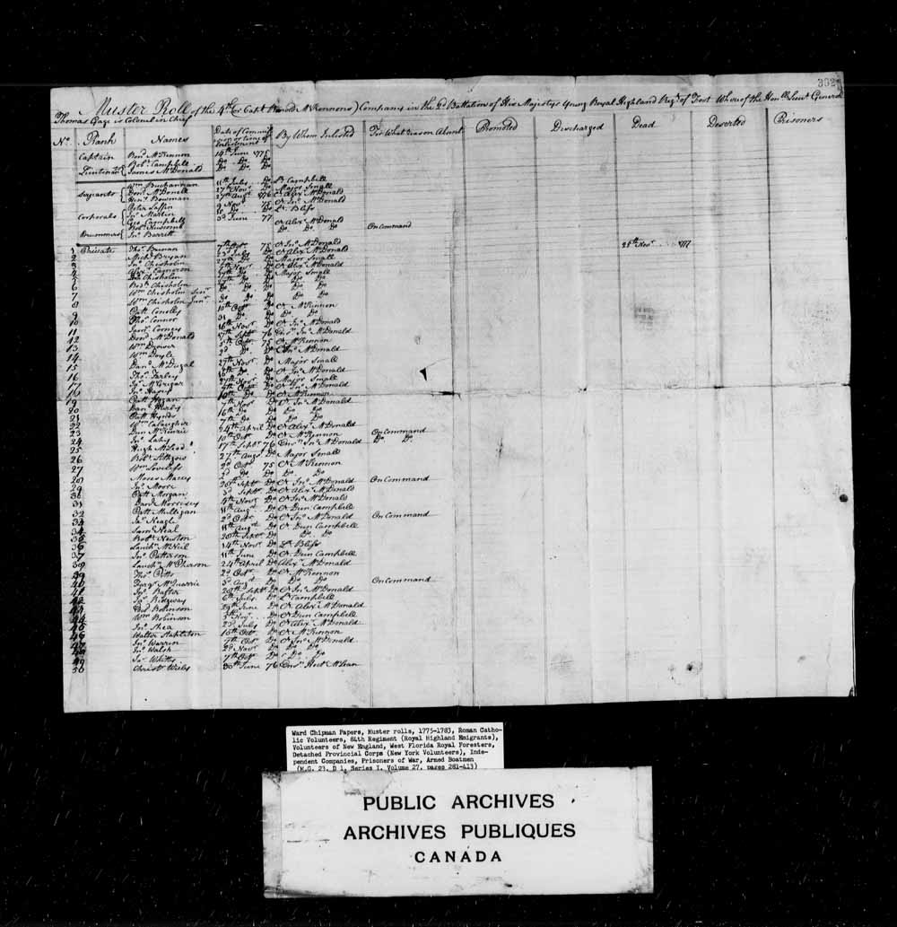 Muster Roll of the 4th of Captain Rnd. McKennon's company in the 2nd Battalion of His Majesty's Young Royal Highland Regiment of foot where of the Honourable Lieutenant General Thomas Gage is colonel in chief.