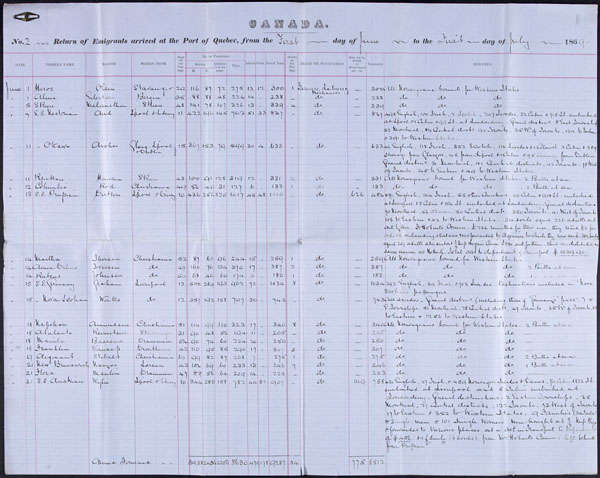 Table listing emigrant arrivals at Qu�bec City, from June 1, 1869 to July 1, 1869