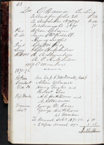 Page from a curling club account book, 1871-72