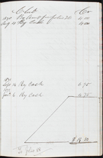 Page from a curling club account book, 1871-1872