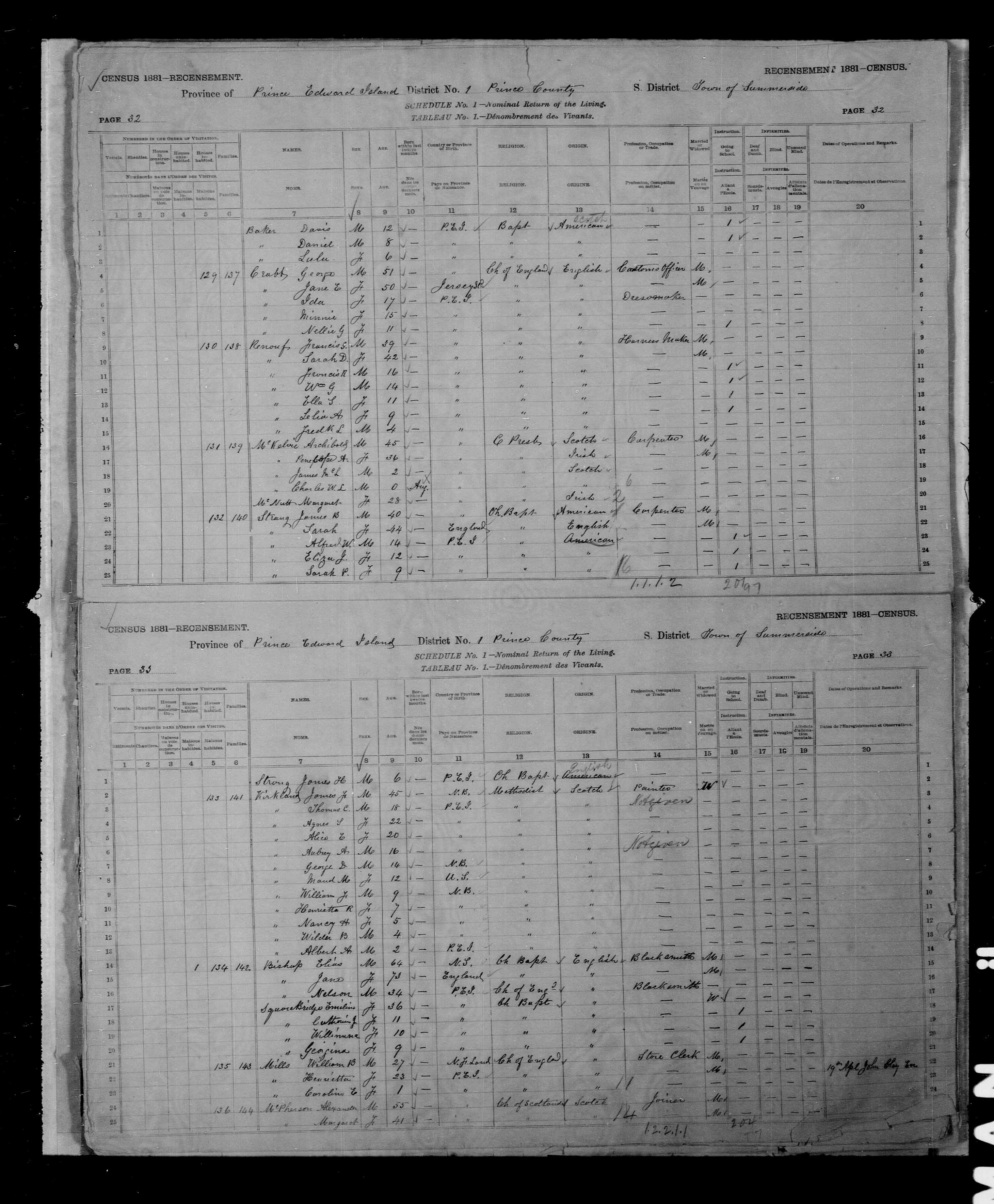 Digitized page of Census of Canada, 1881, Page number 33, for James F KIRKLAND