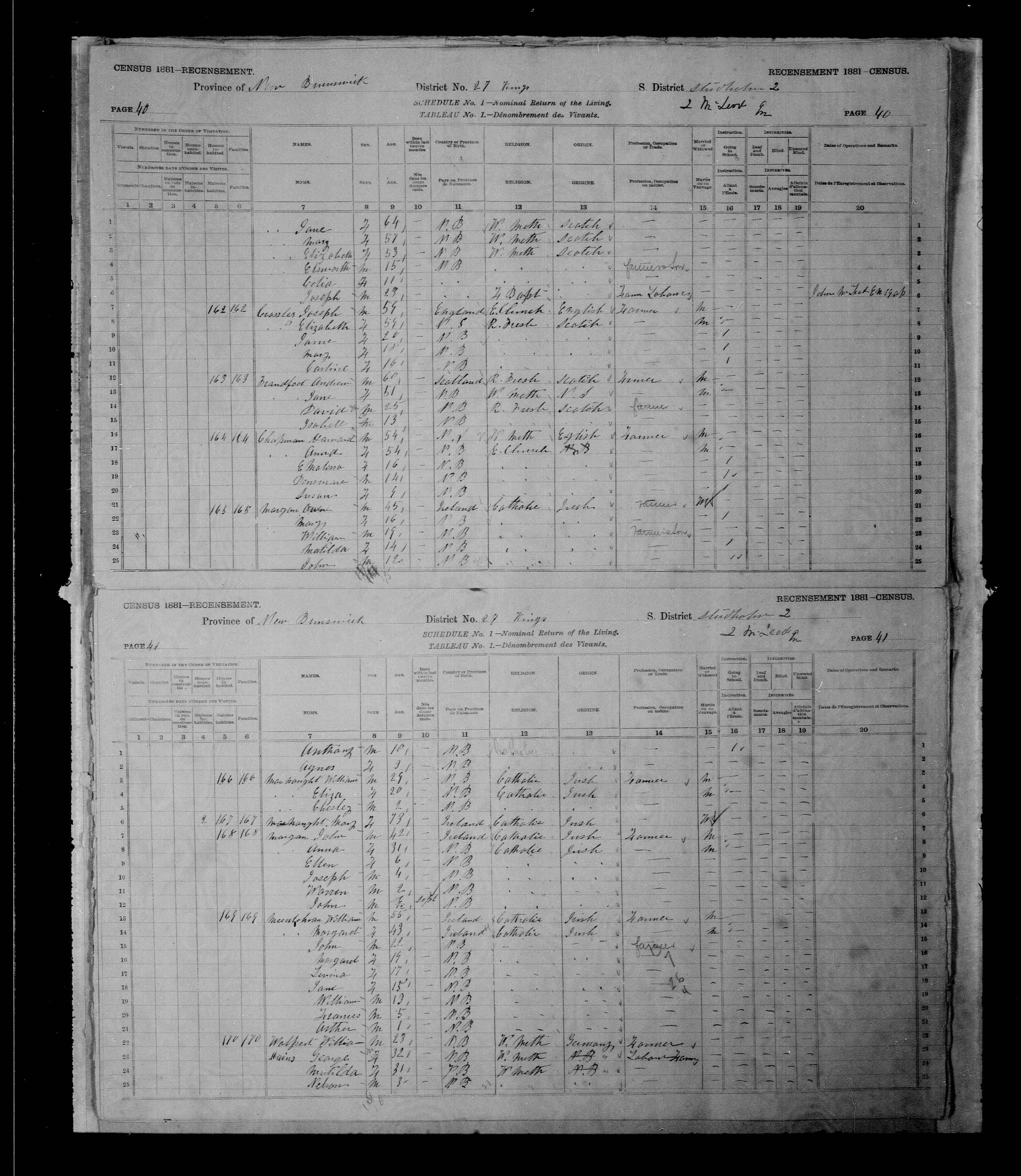 Digitized page of Census of Canada, 1881 for e008131277