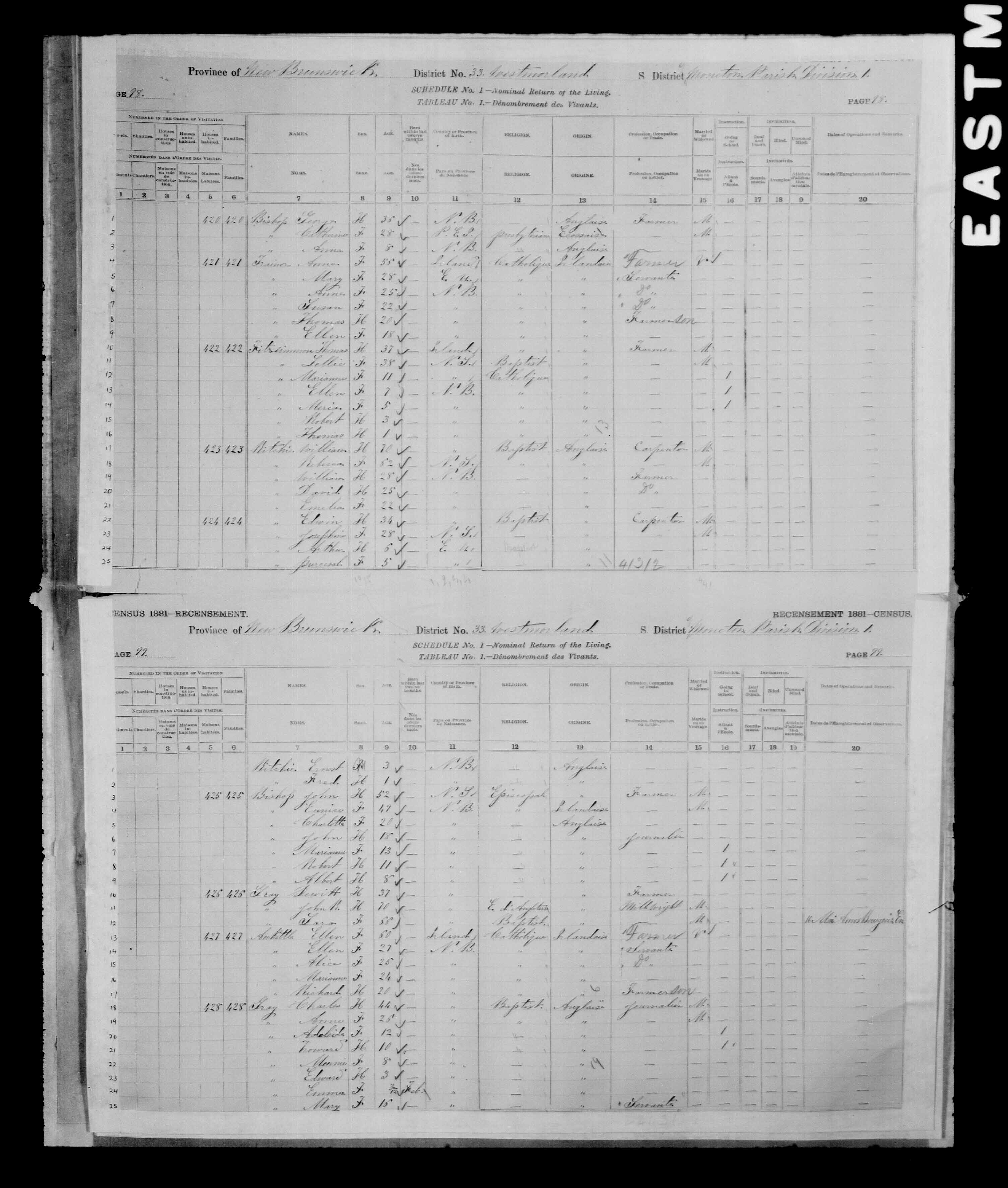 Digitized page of Census of Canada, 1881 for e008134191
