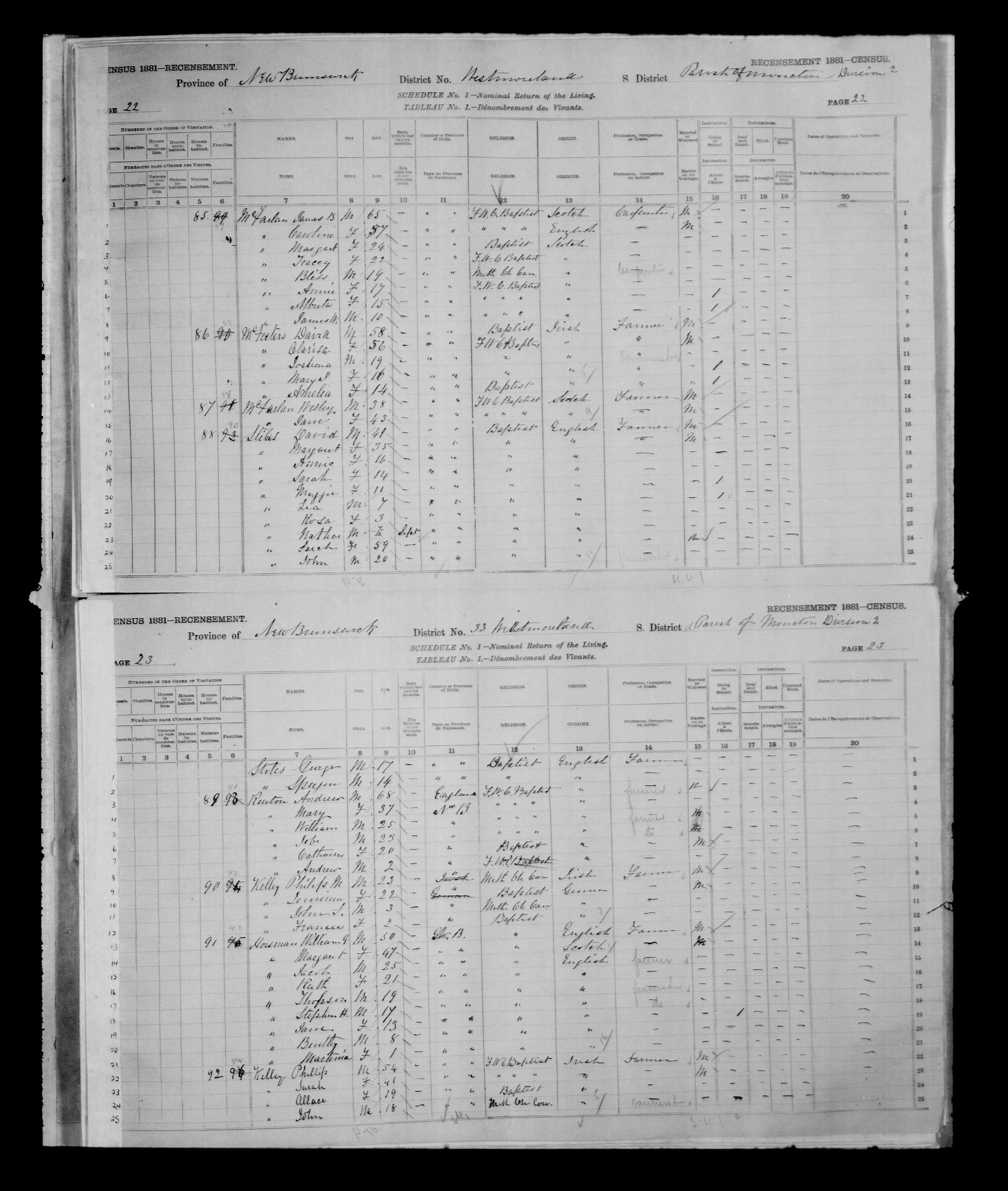 Digitized page of Census of Canada, 1881 for e008134206