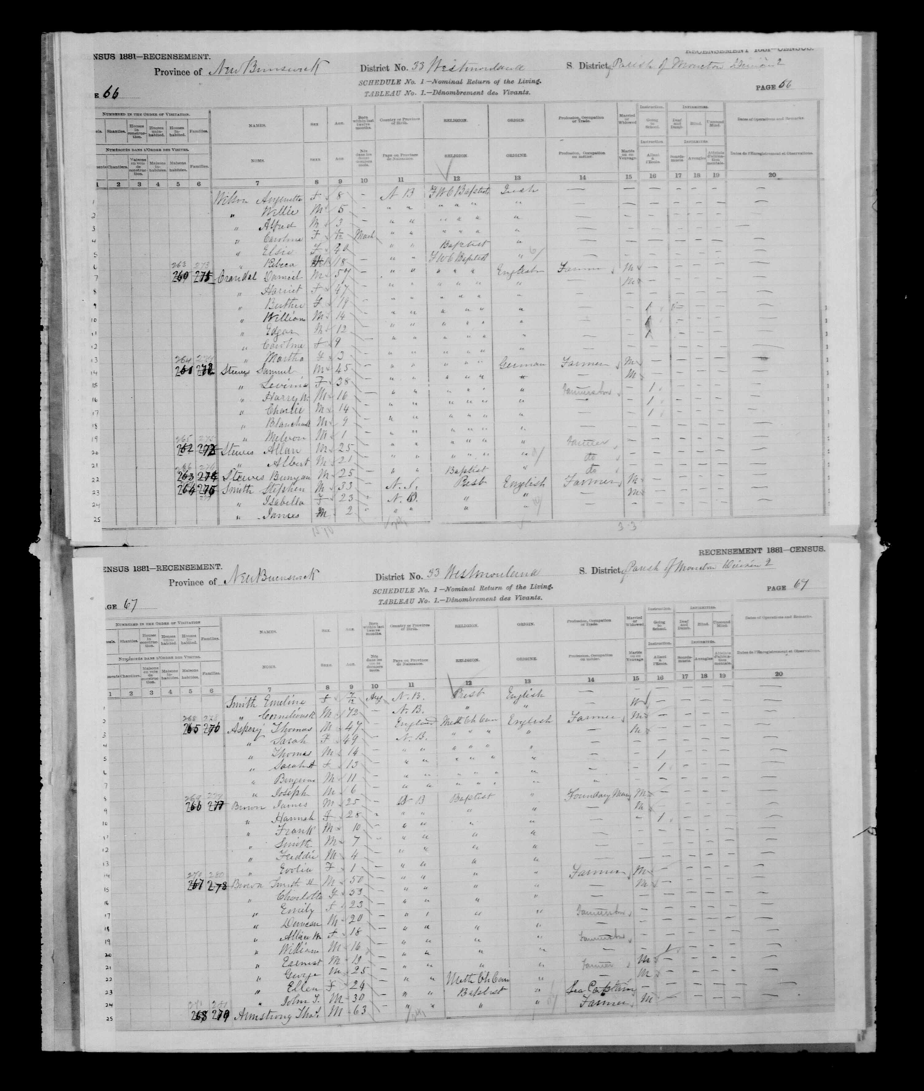 Digitized page of Census of Canada, 1881 for e008134228