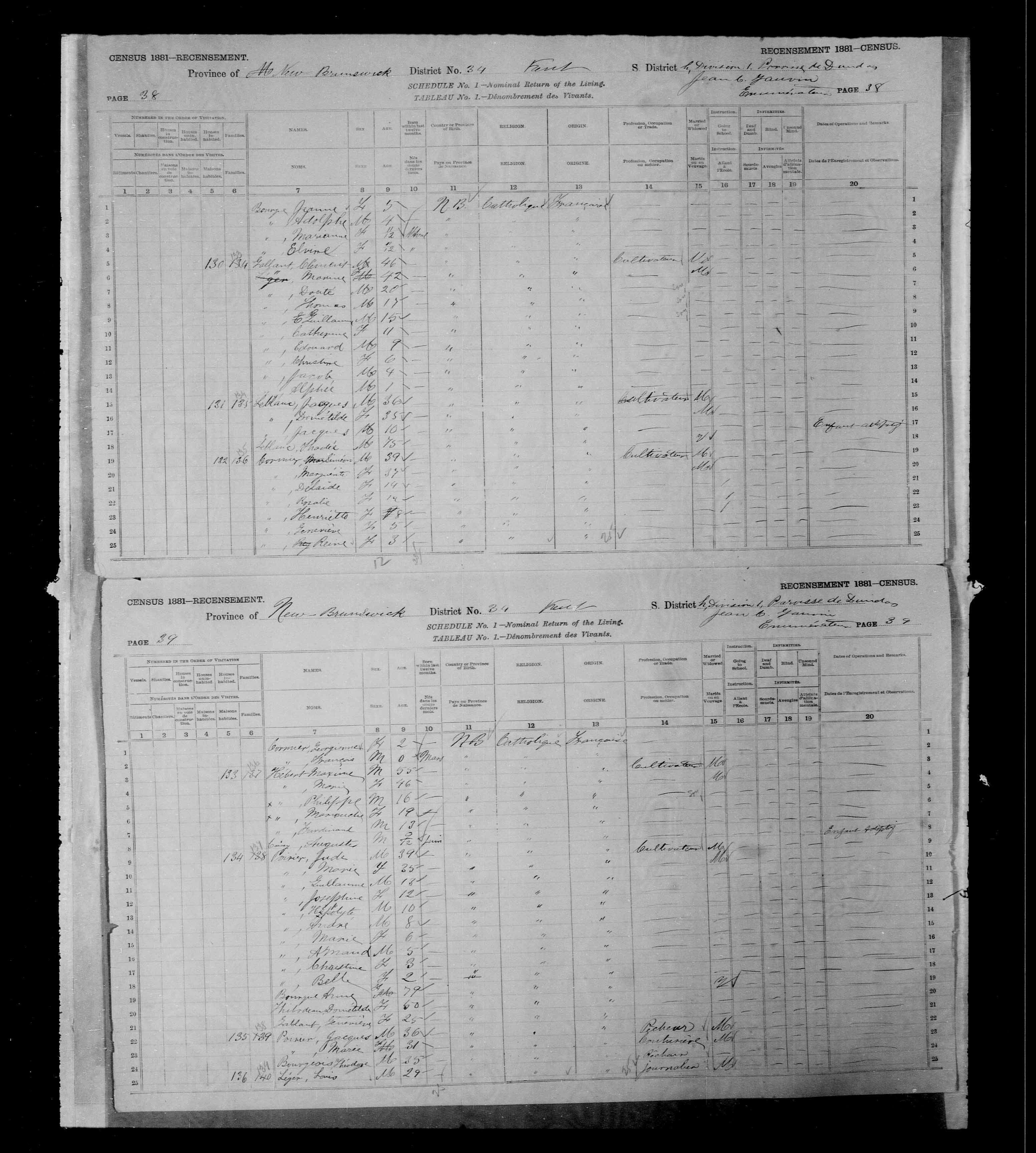 Digitized page of Census of Canada, 1881, Page number 38, for Clement GALLANT