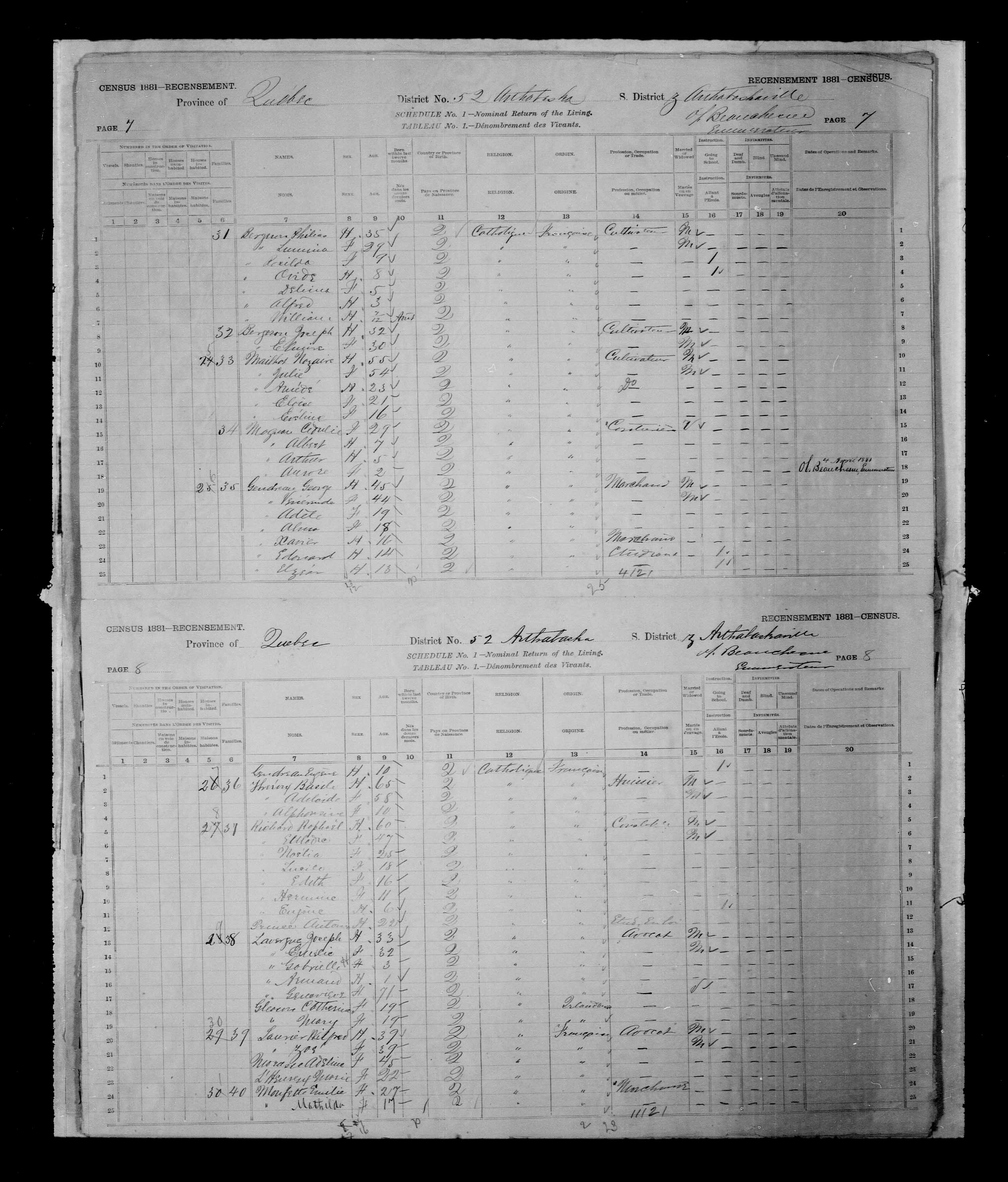 Digitized page of Census of Canada, 1881, Page number 8, for Wilfrid LAURIER