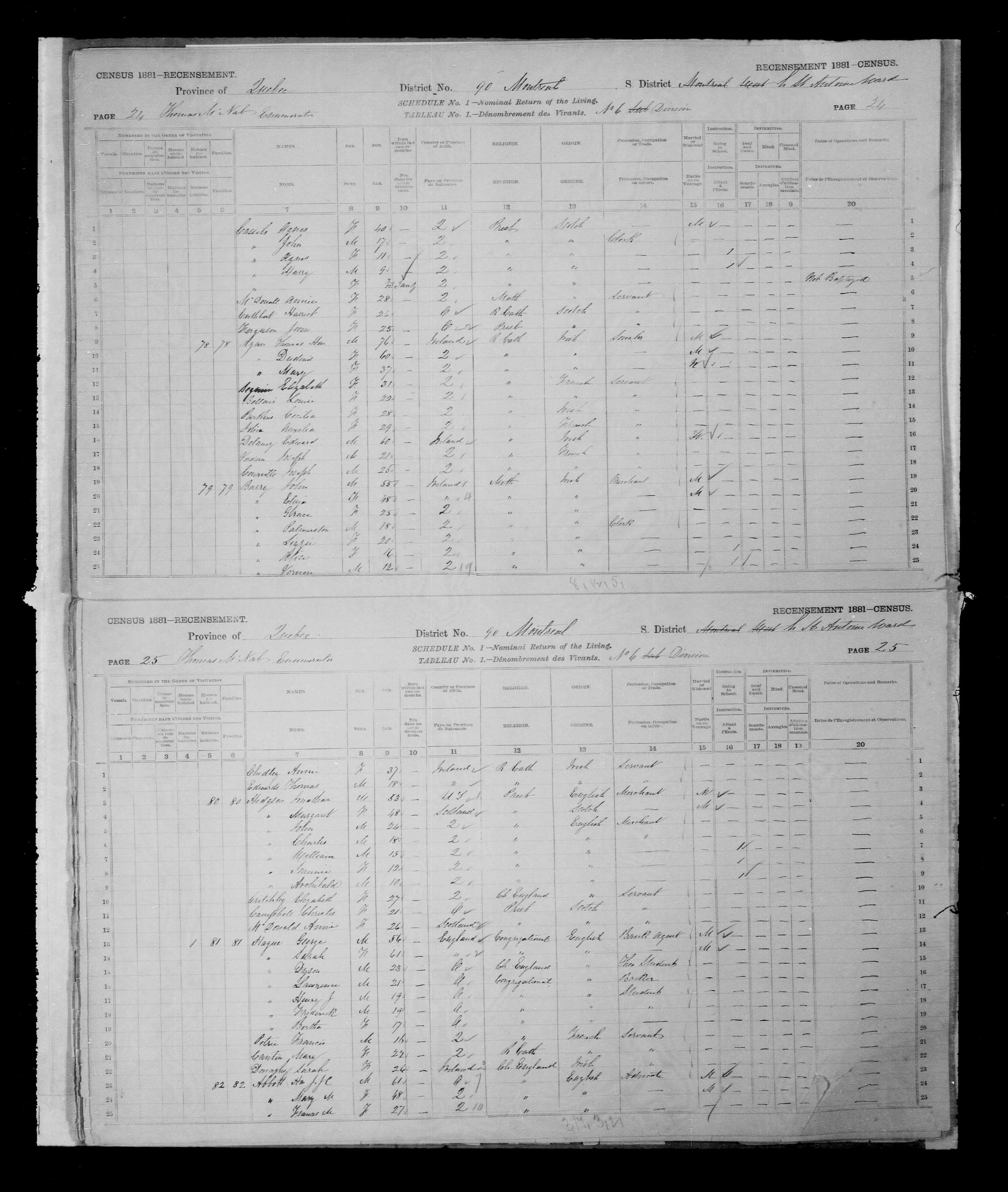 Digitized page of Census of Canada, 1881, Page number 25, for J.J.C. ABBOT