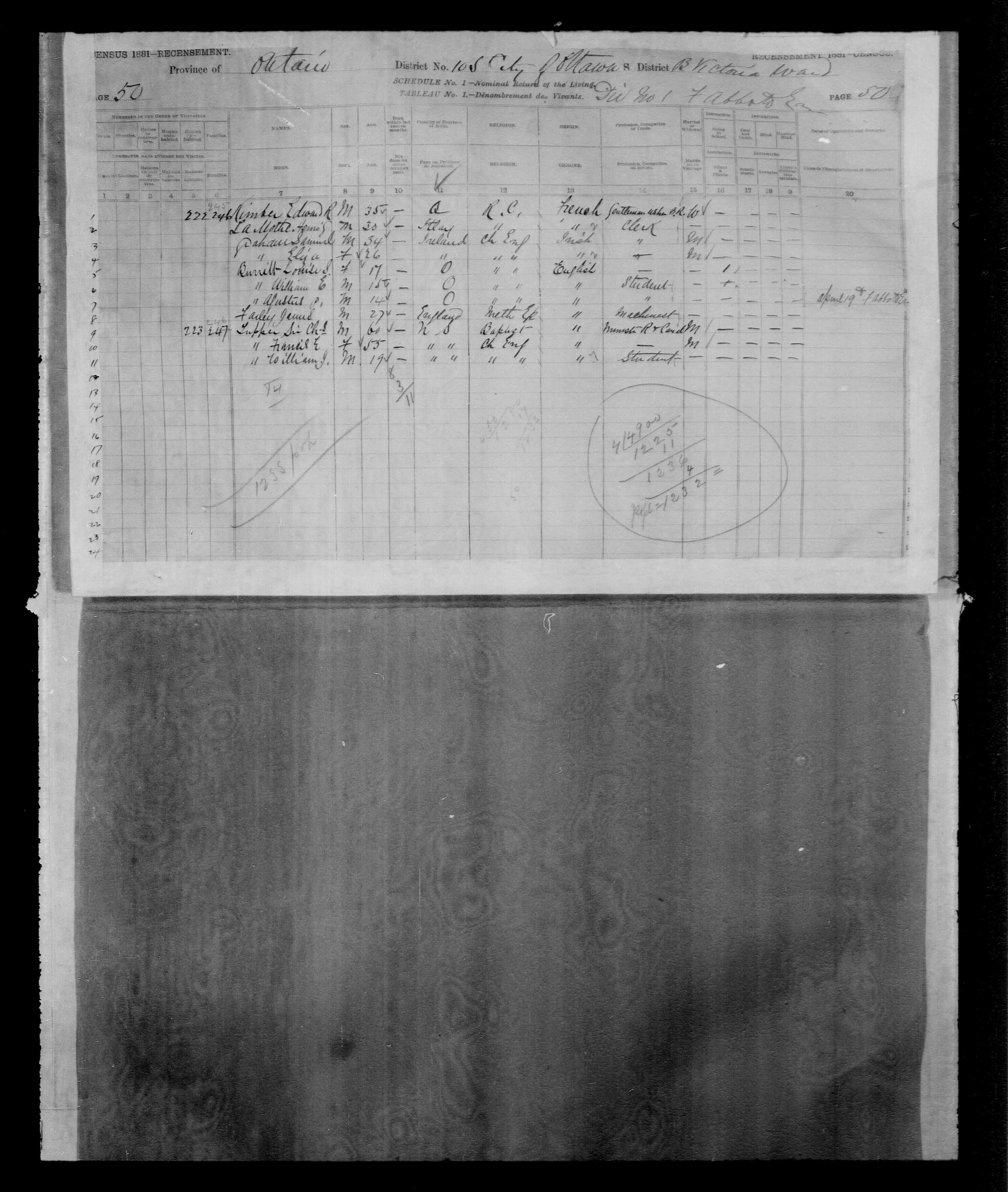 Digitized page of Census of Canada, 1881, Page number 50, for Sir Chs. TUPPER