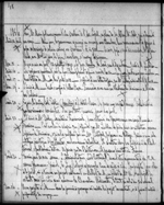 Journal entries by Am&#233;d&#233;e Papineau mentioning Mary Westcott and her family. Friday, April 24 to Sunday, April 26, 1846. Microfilm volume 35, p.&nbsp;48
