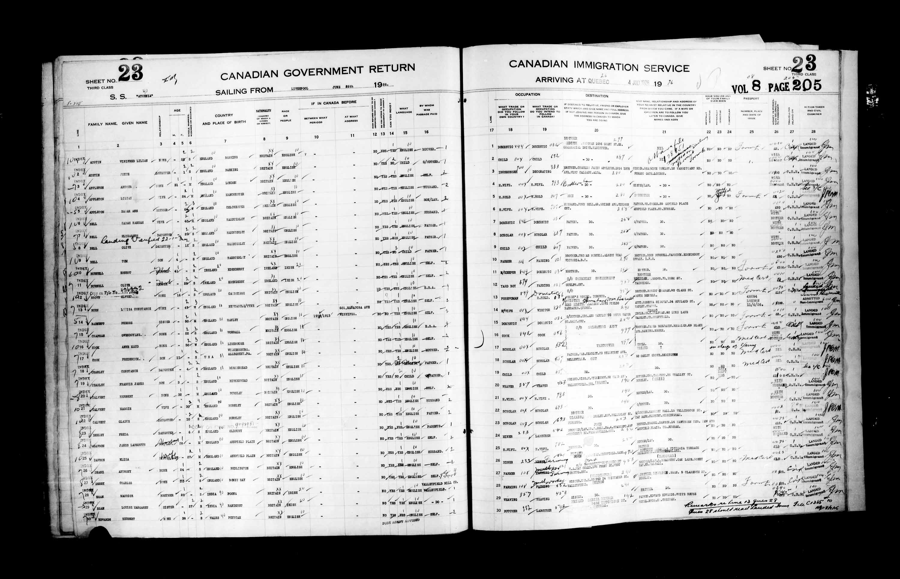 Title: Passenger Lists: Quebec City (1925-1935) - Mikan Number: 134839 - Microform: t-14724