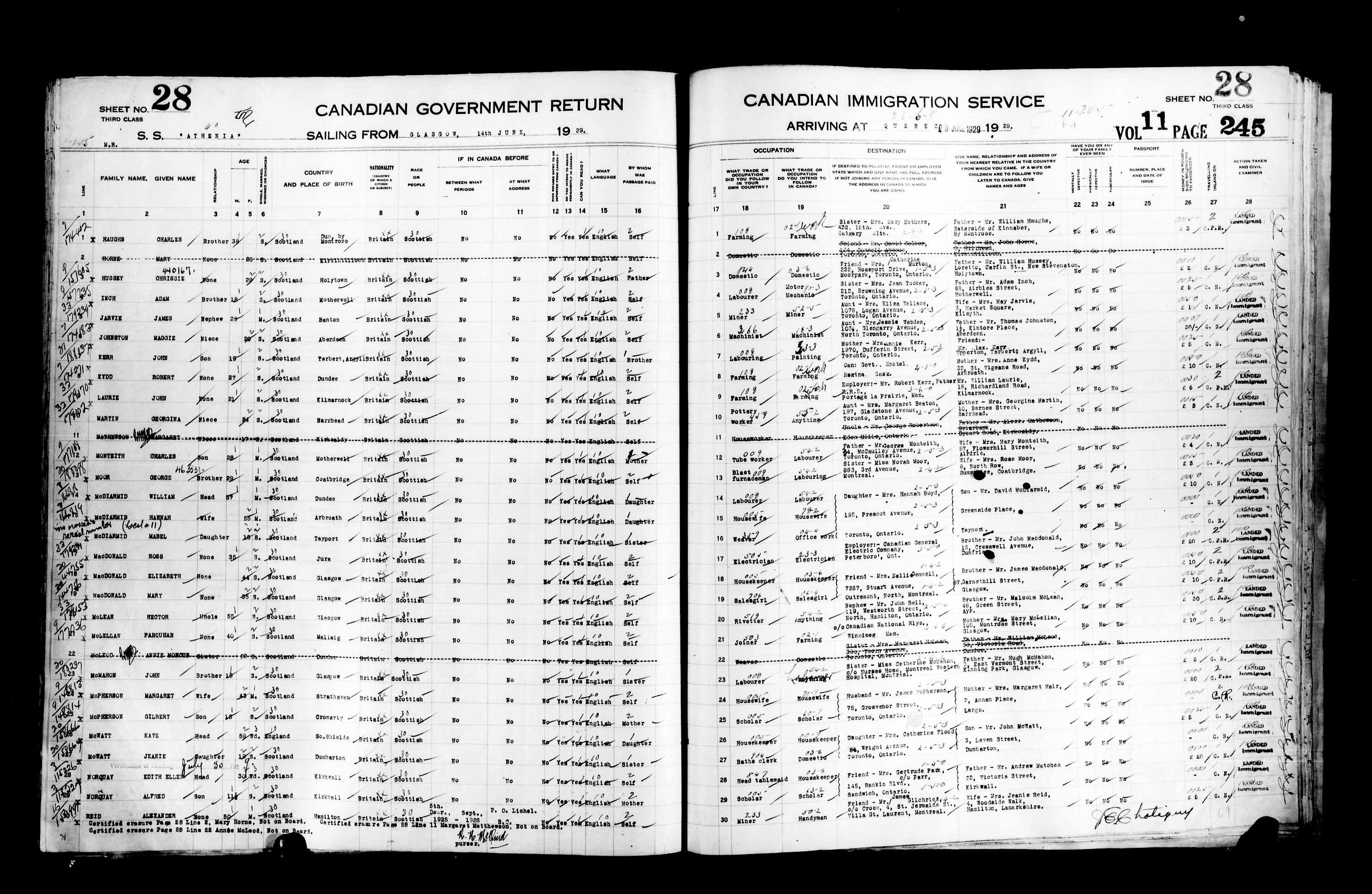 Title: Passenger Lists: Quebec City (1925-1935) - Mikan Number: 134839 - Microform: t-14755