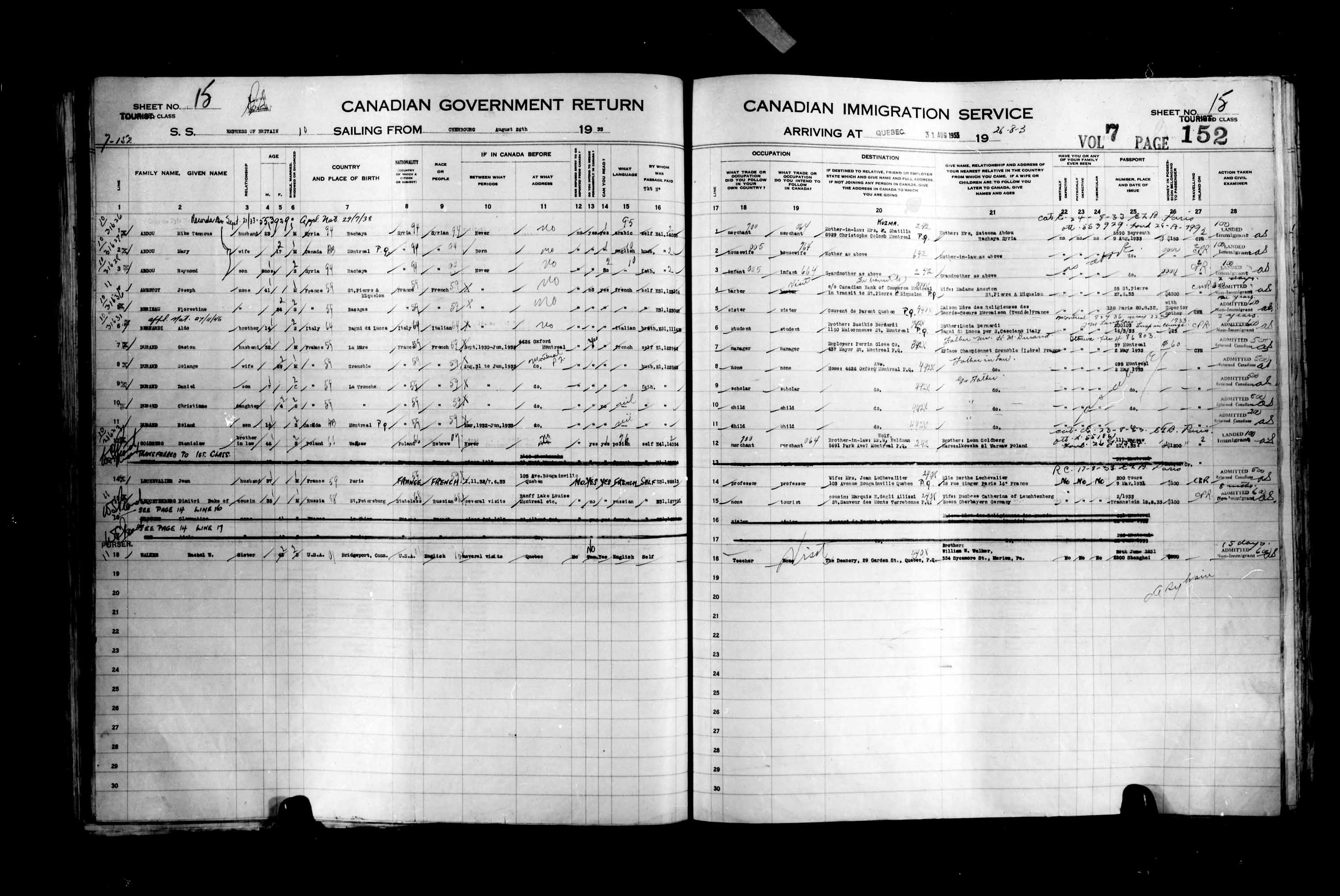 Title: Passenger Lists: Quebec City (1925-1935) - Mikan Number: 134839 - Microform: t-14784