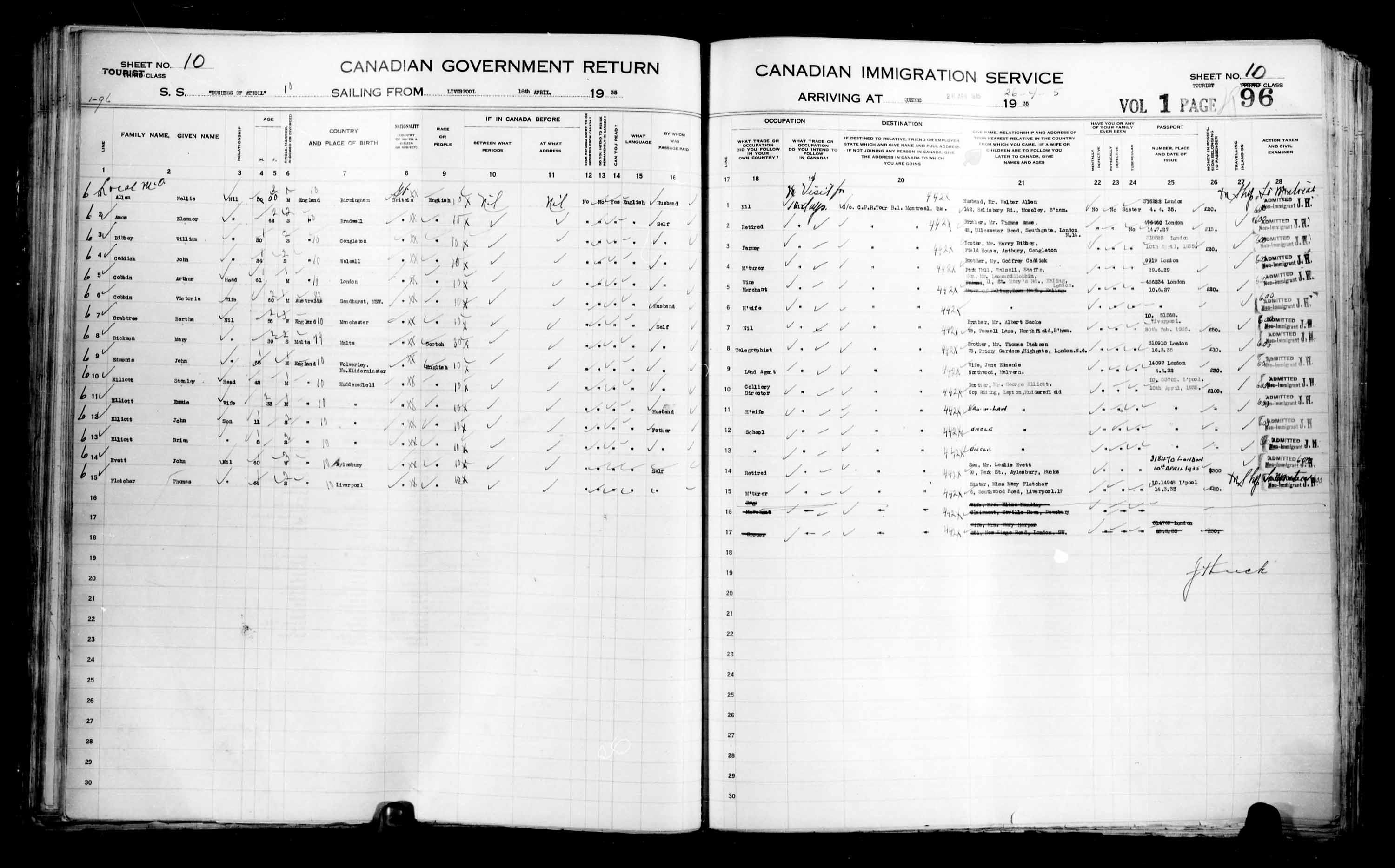 Title: Passenger Lists: Quebec City (1925-1935) - Mikan Number: 134839 - Microform: t-14790