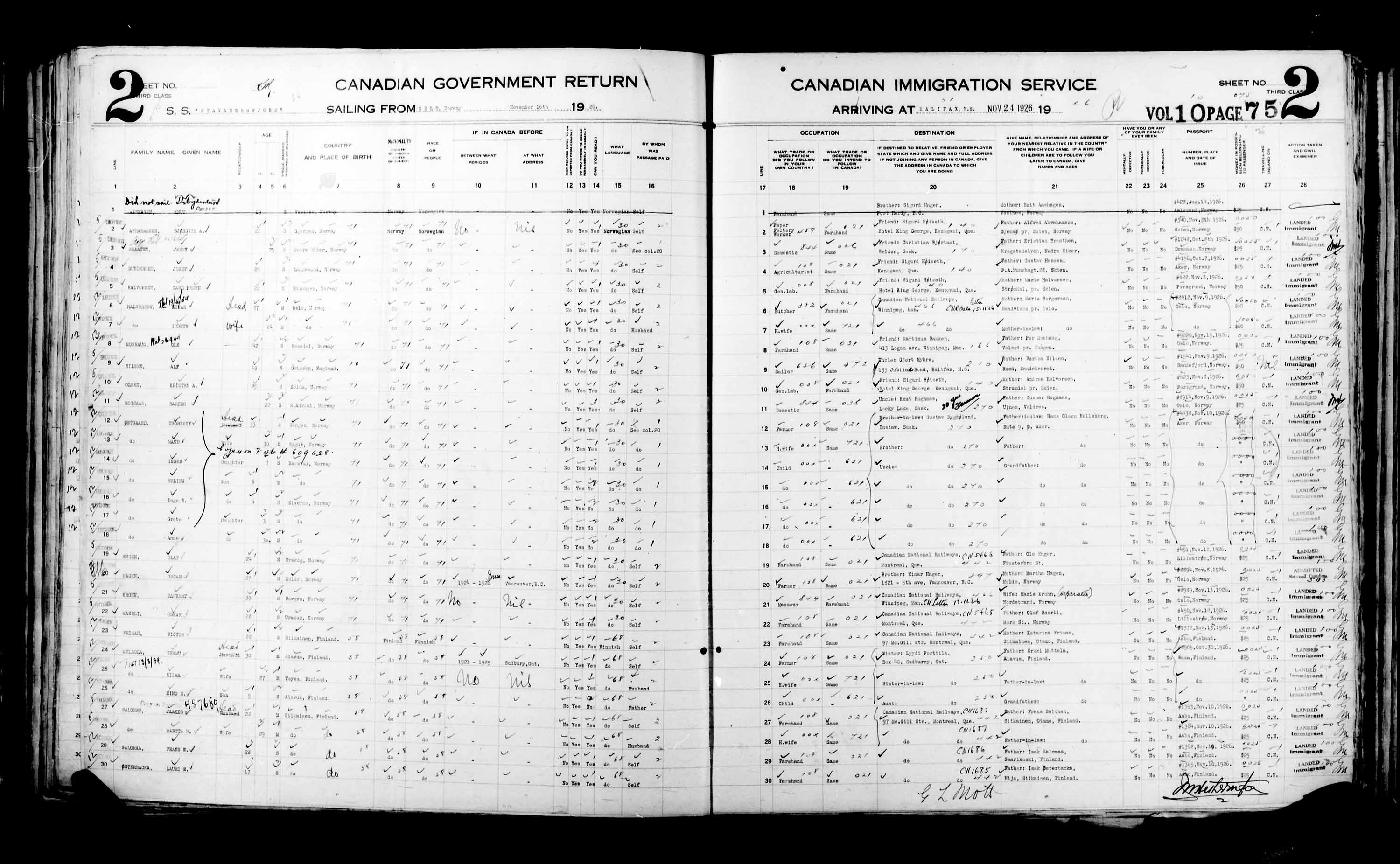 Title: Passenger Lists: Halifax (1925-1935) - Mikan Number: 134853 - Microform: t-14806