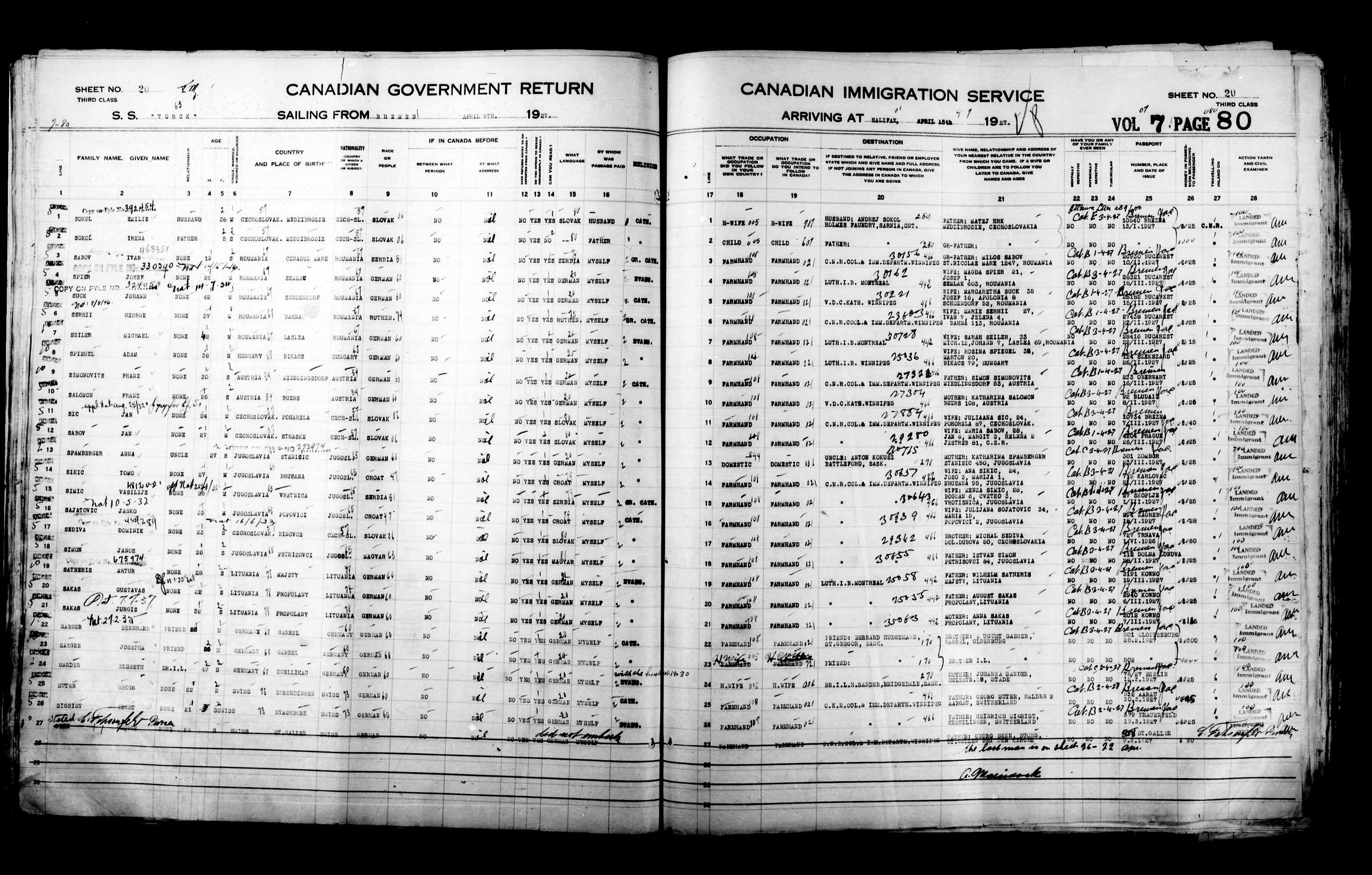 Title: Passenger Lists: Halifax (1925-1935) - Mikan Number: 134853 - Microform: t-14810