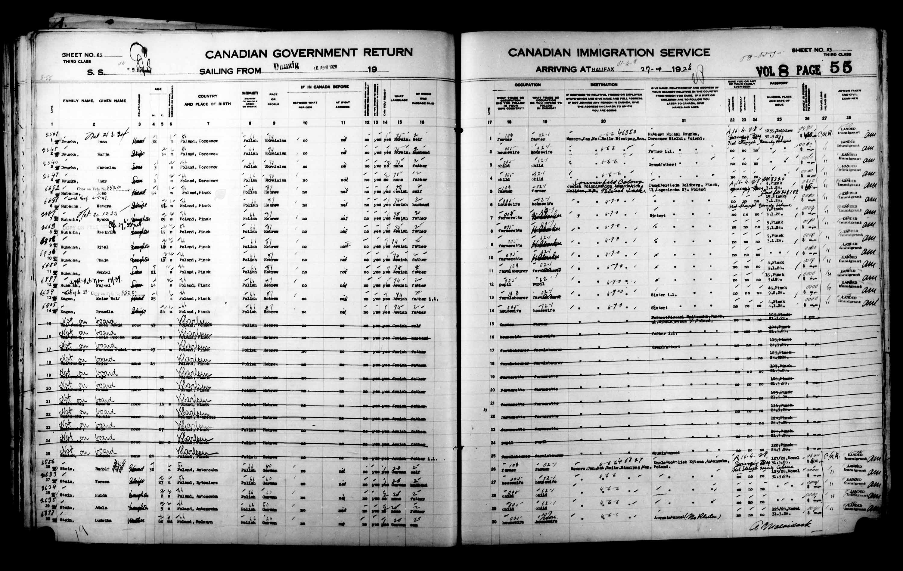 Title: Passenger Lists: Halifax (1925-1935) - Mikan Number: 134853 - Microform: t-14814