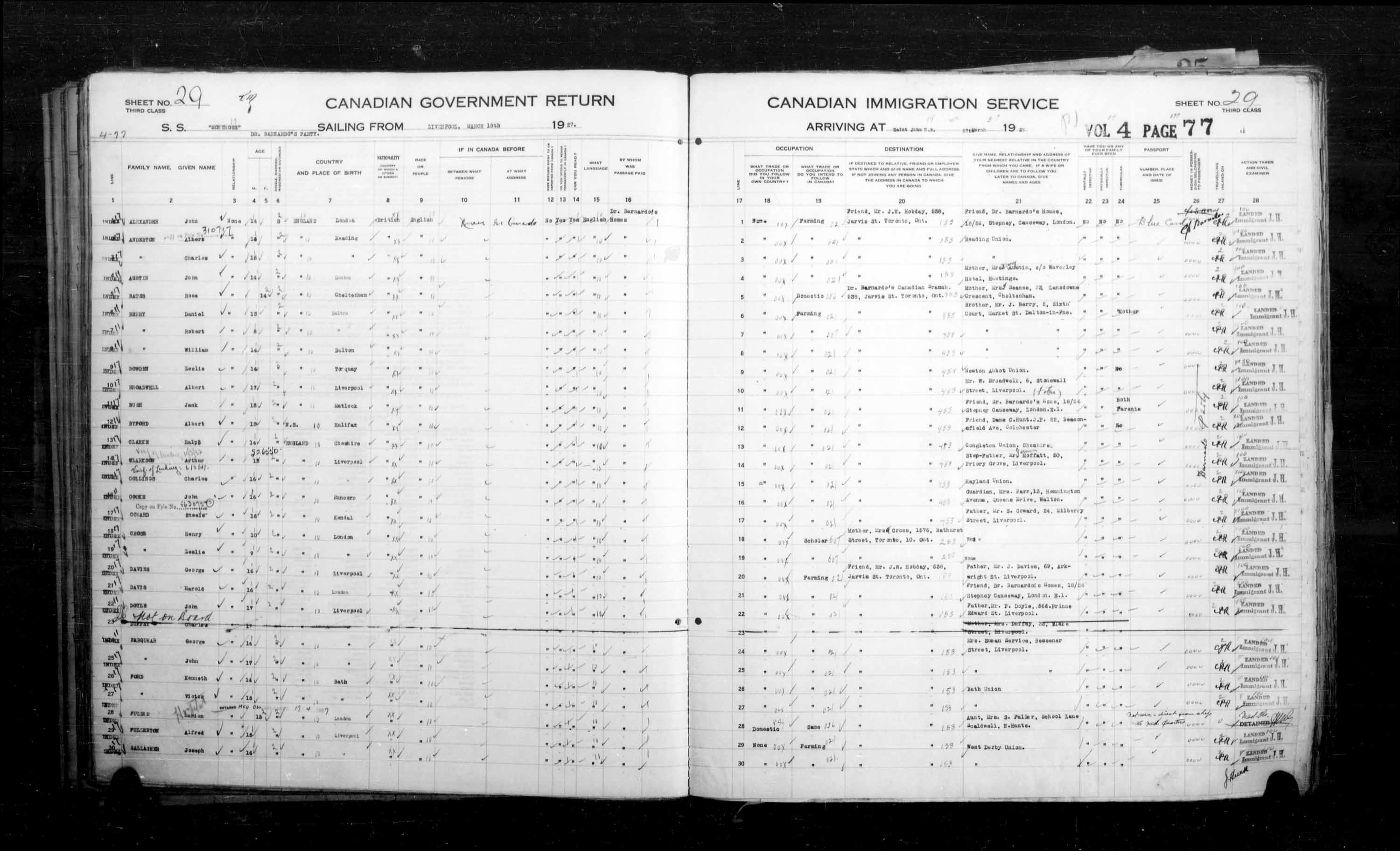Title: Passenger Lists: Saint John (1925-1935) - Mikan Number: 134836 - Microform: t-14850