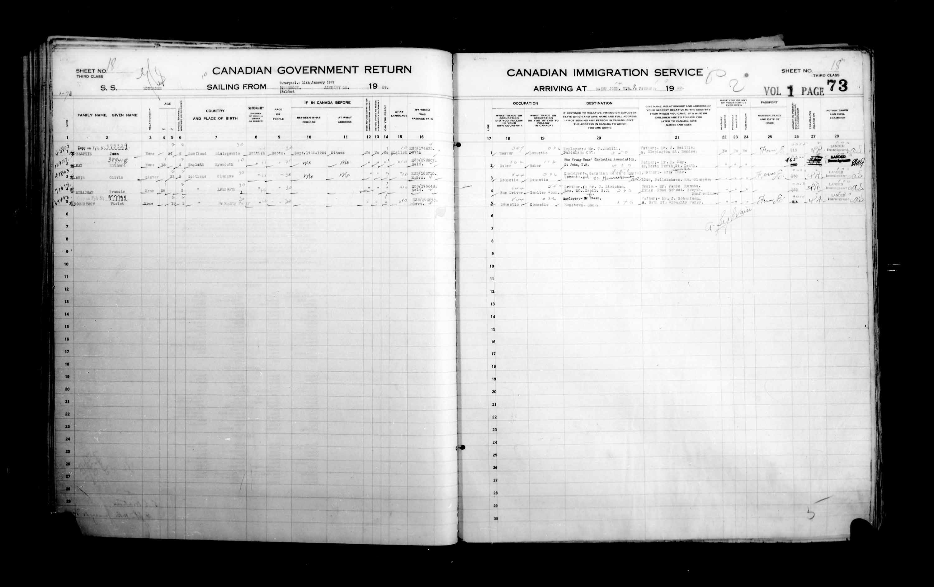 Title: Passenger Lists: Saint John (1925-1935) - Mikan Number: 134836 - Microform: t-14852