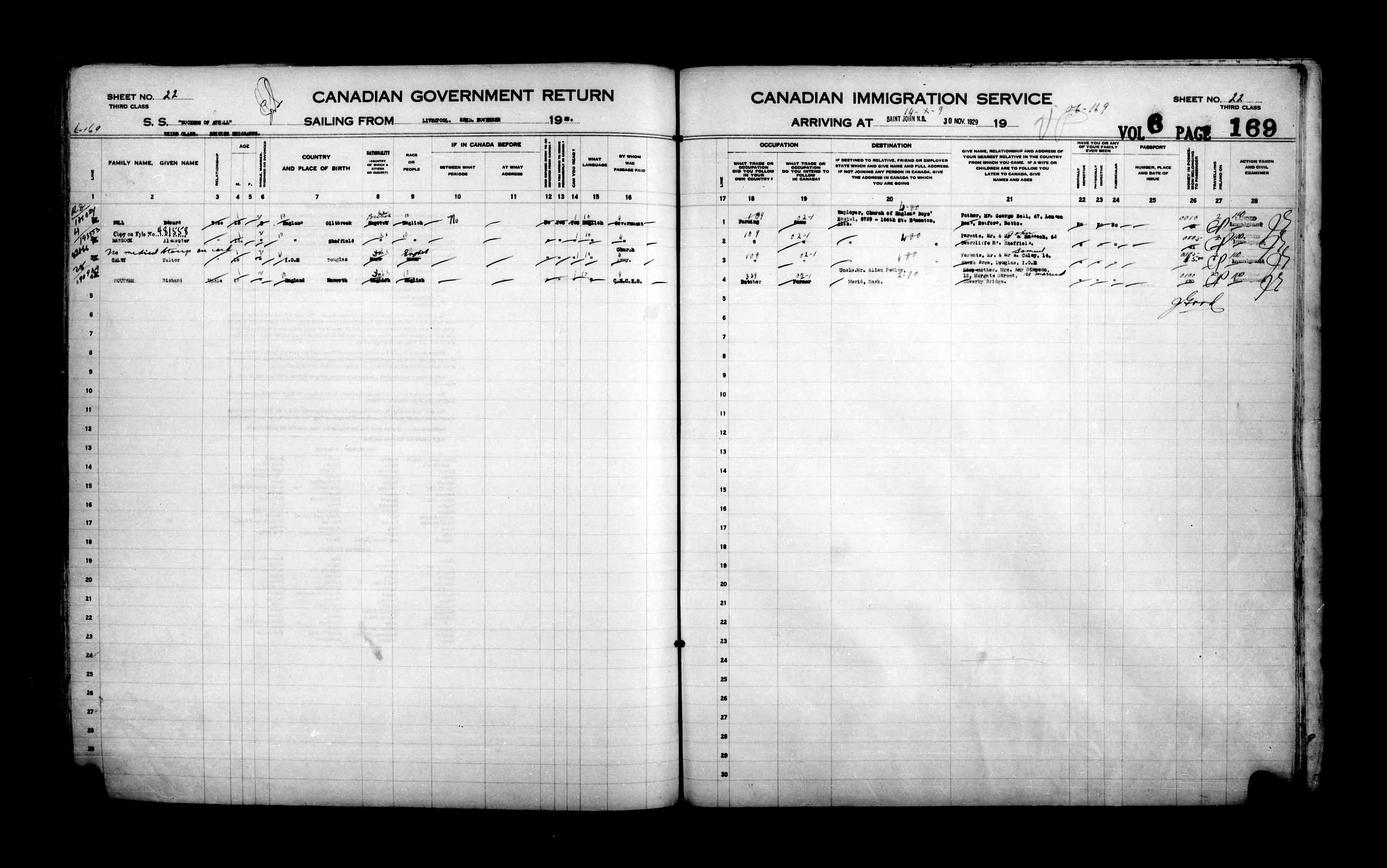 Title: Passenger Lists: Saint John (1925-1935) - Mikan Number: 134836 - Microform: t-14855