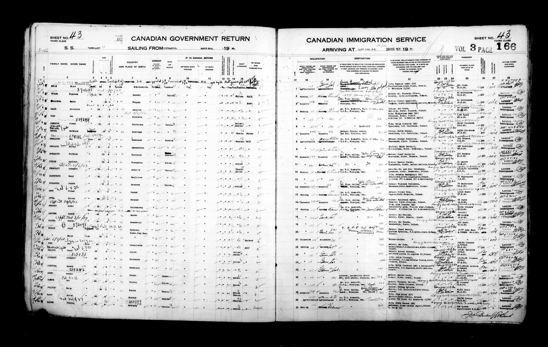 Titre: Listes de passagers : Saint-Jean (1925-1935) - N° d'enregistrement Mikan: 178857 - Microforme: t-14856