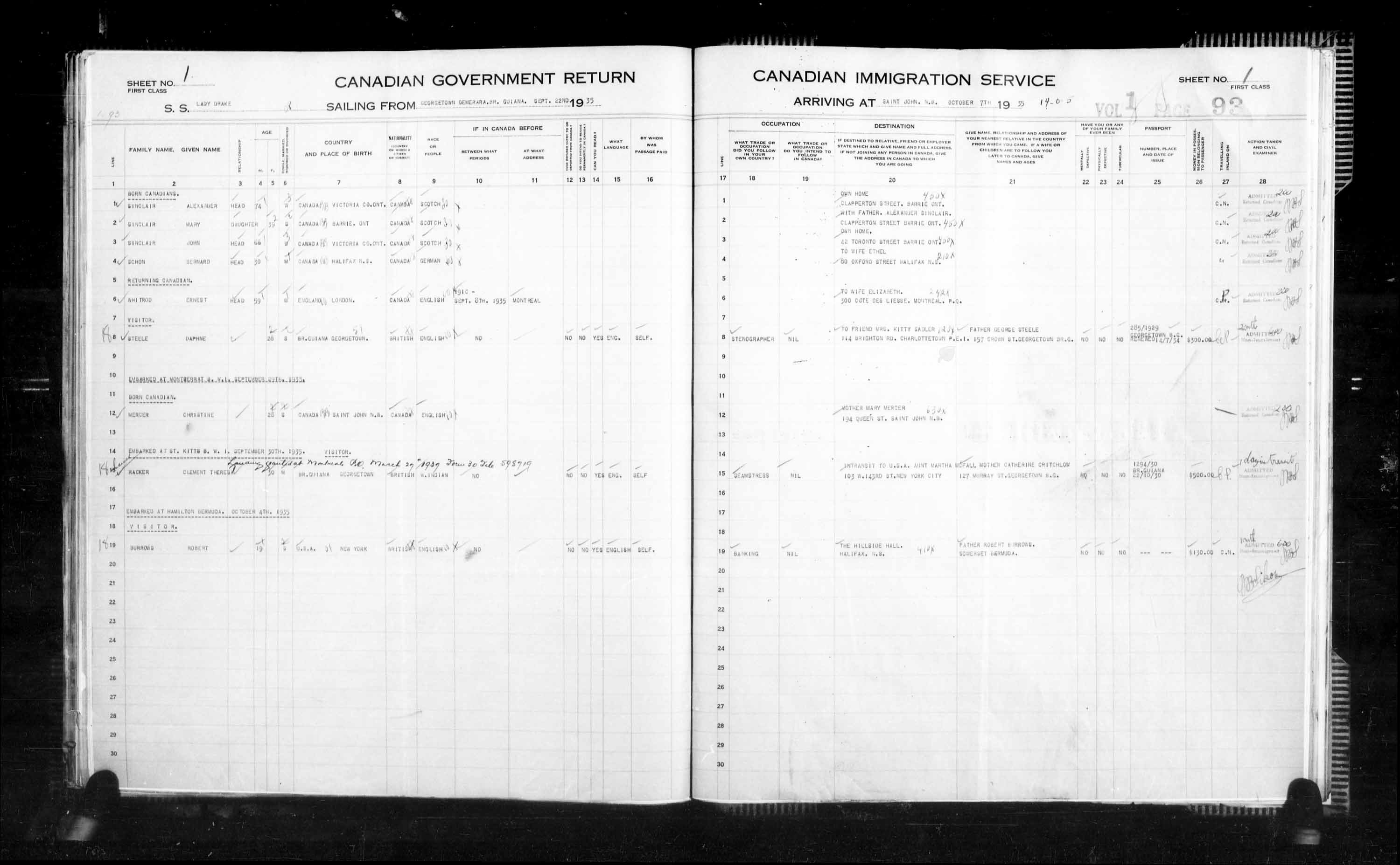 Title: Passenger Lists: Saint John (1925-1935) - Mikan Number: 134836 - Microform: t-14859