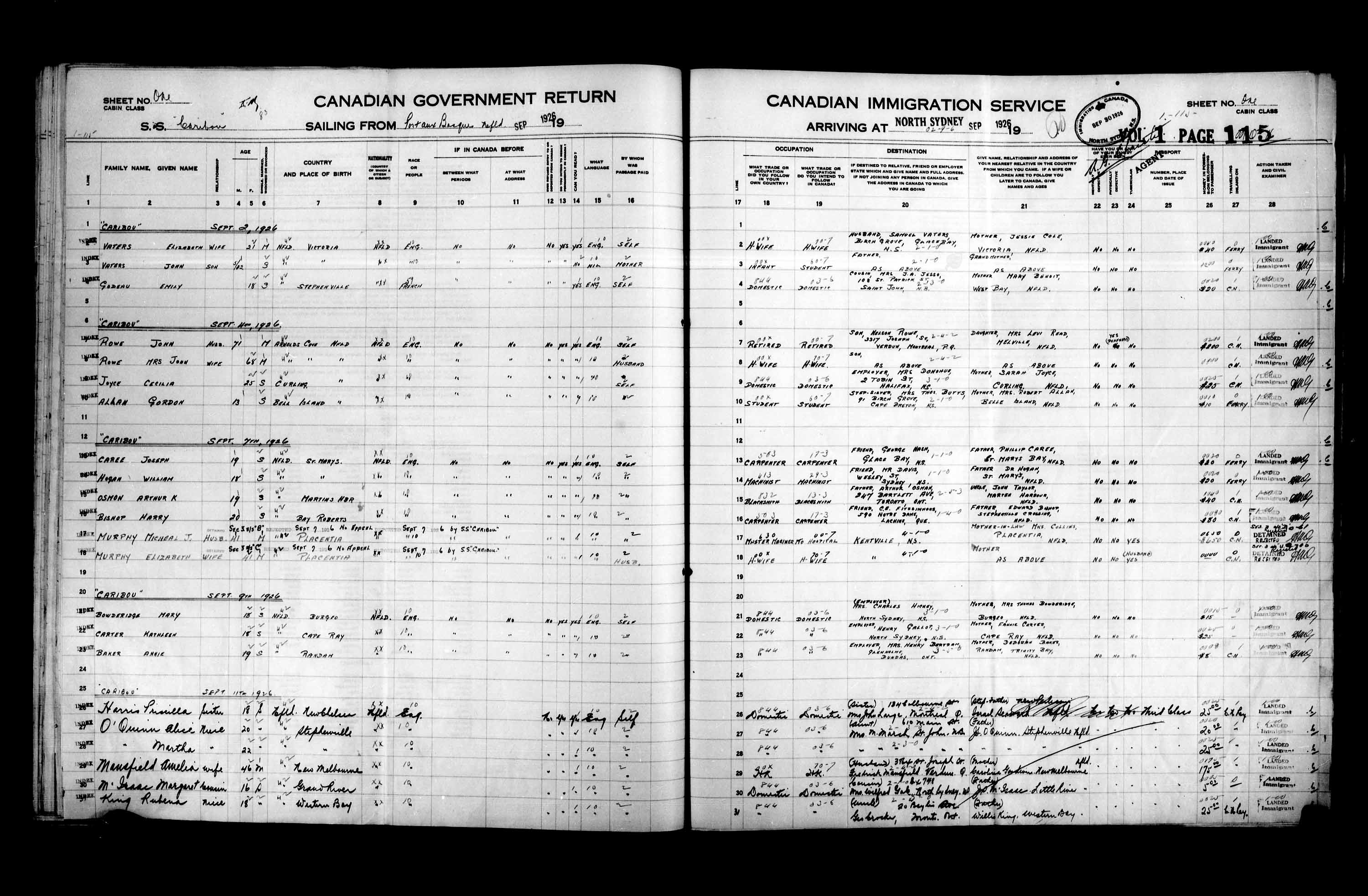 Title: Passenger Lists: North Sydney (1925-1935) - Mikan Number: 161342 - Microform: t-14865