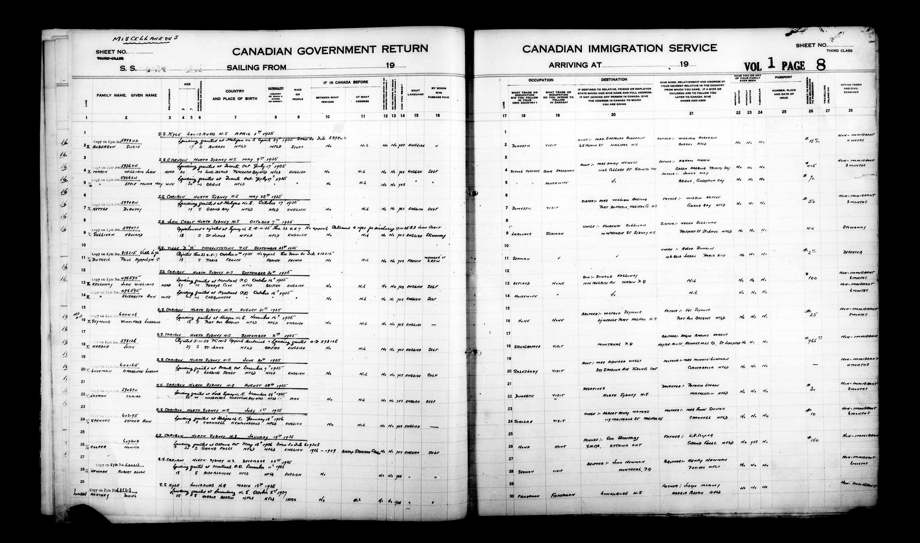 Title: Passenger Lists: North Sydney (1925-1935) - Mikan Number: 161342 - Microform: t-14866