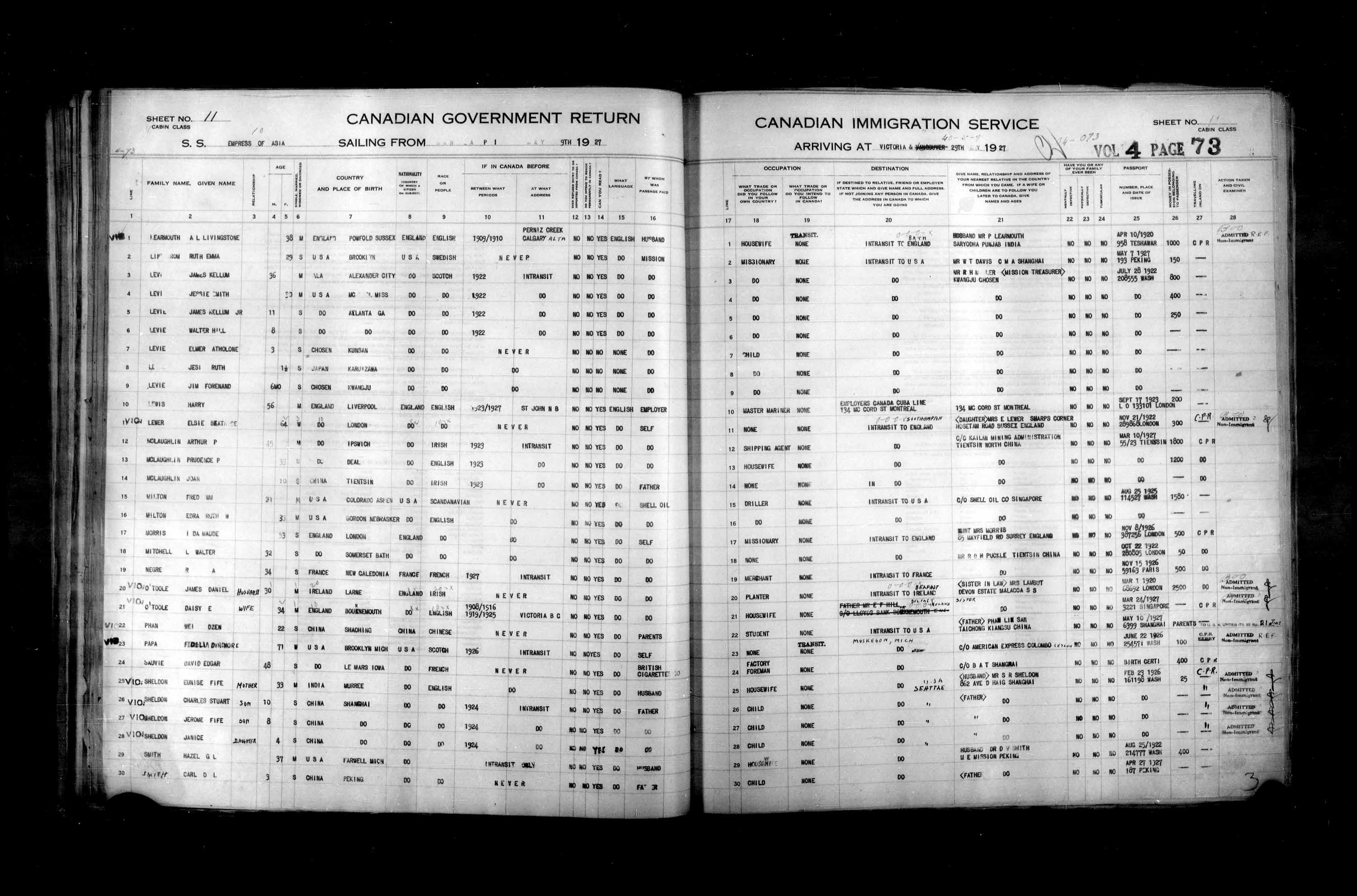 Title: Passenger Lists: Vancouver and Victoria (1925-1935) - Mikan Number: 161347 - Microform: t-14887