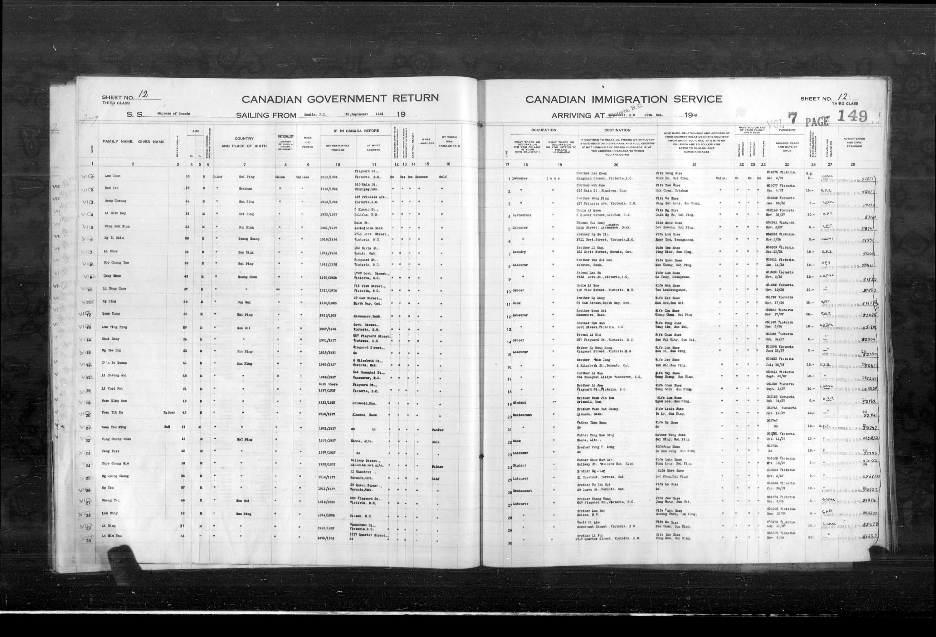 Title: Passenger Lists: Vancouver and Victoria (1925-1935) - Mikan Number: 161347 - Microform: t-14892