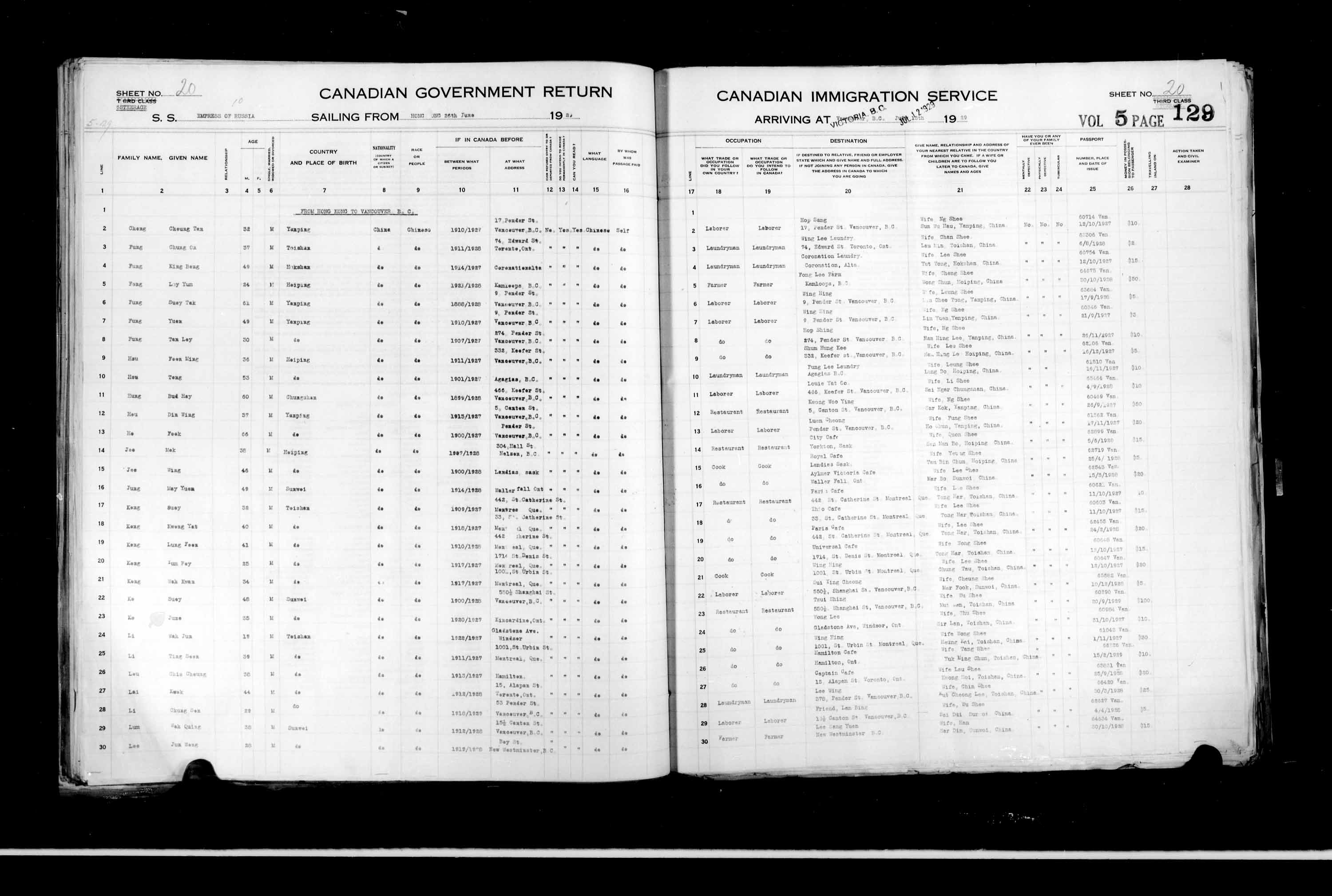 Title: Passenger Lists: Vancouver and Victoria (1925-1935) - Mikan Number: 161347 - Microform: t-14893